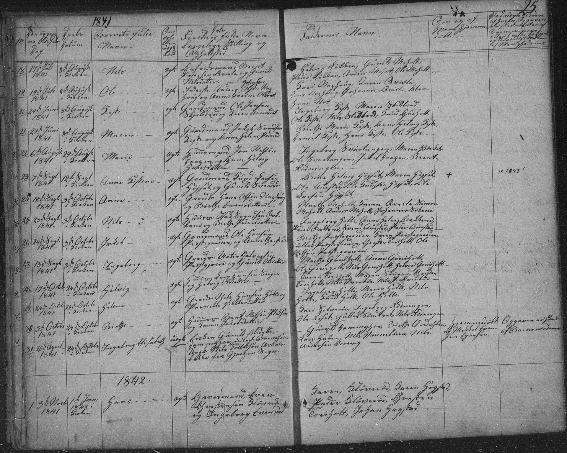SAKO, Siljan kirkebøker, F/Fa/L0001: Ministerialbok nr. 1, 1831-1870, s. 25