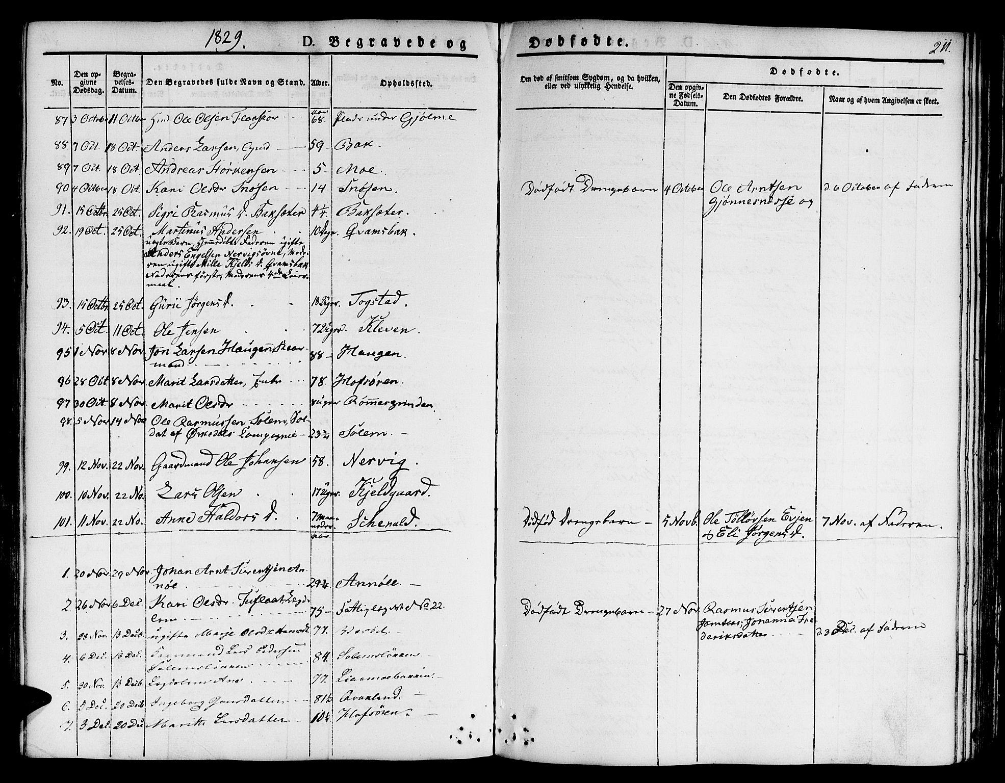 SAT, Ministerialprotokoller, klokkerbøker og fødselsregistre - Sør-Trøndelag, 668/L0804: Ministerialbok nr. 668A04, 1826-1839, s. 211