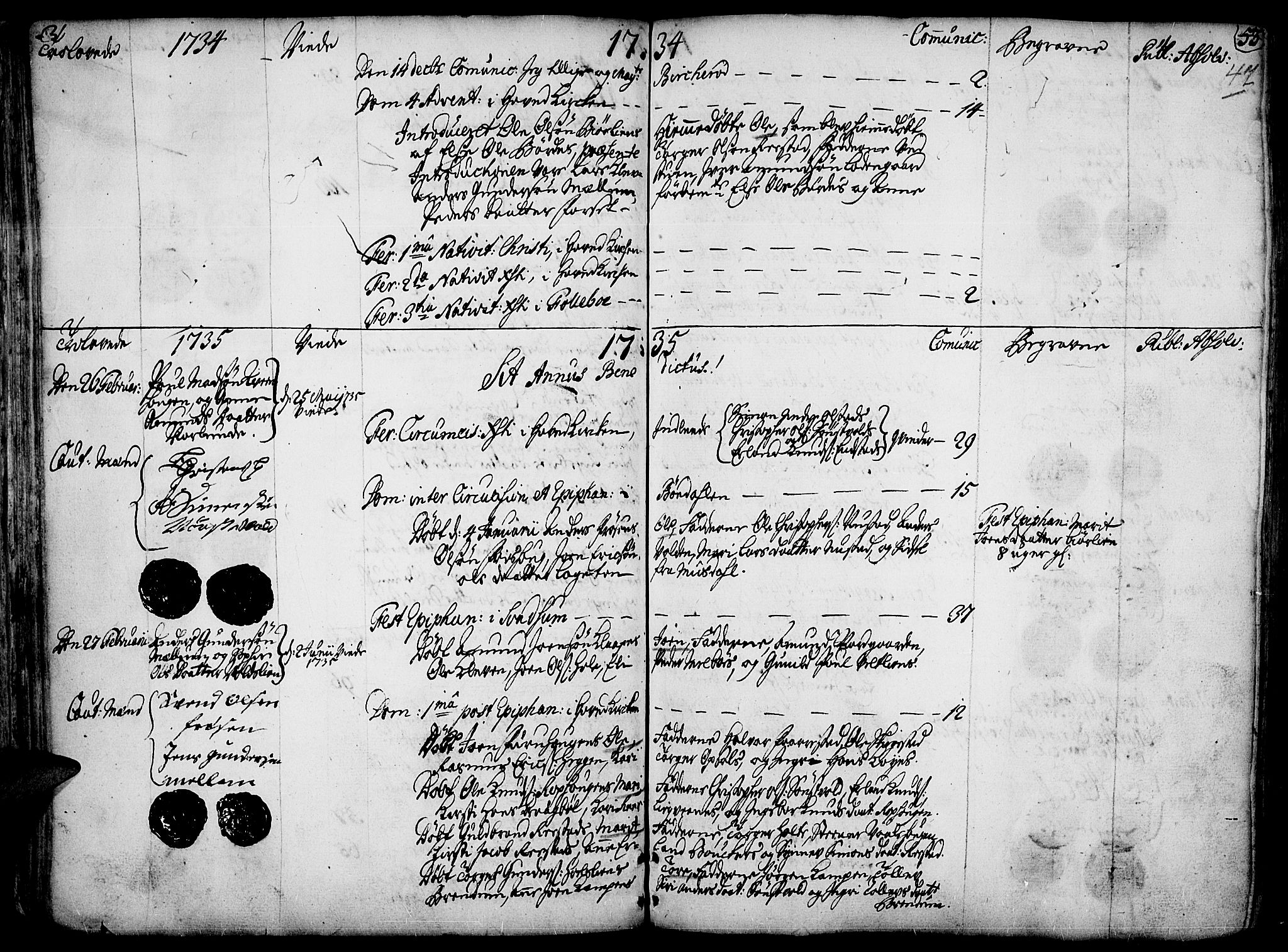 SAH, Gausdal prestekontor, Ministerialbok nr. 2, 1729-1757, s. 47