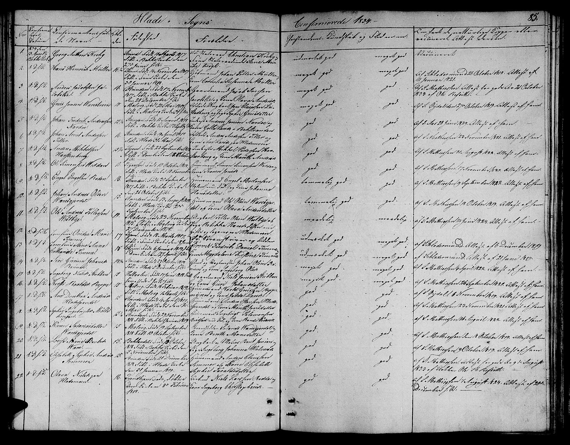 SAT, Ministerialprotokoller, klokkerbøker og fødselsregistre - Sør-Trøndelag, 606/L0308: Klokkerbok nr. 606C04, 1829-1840, s. 85
