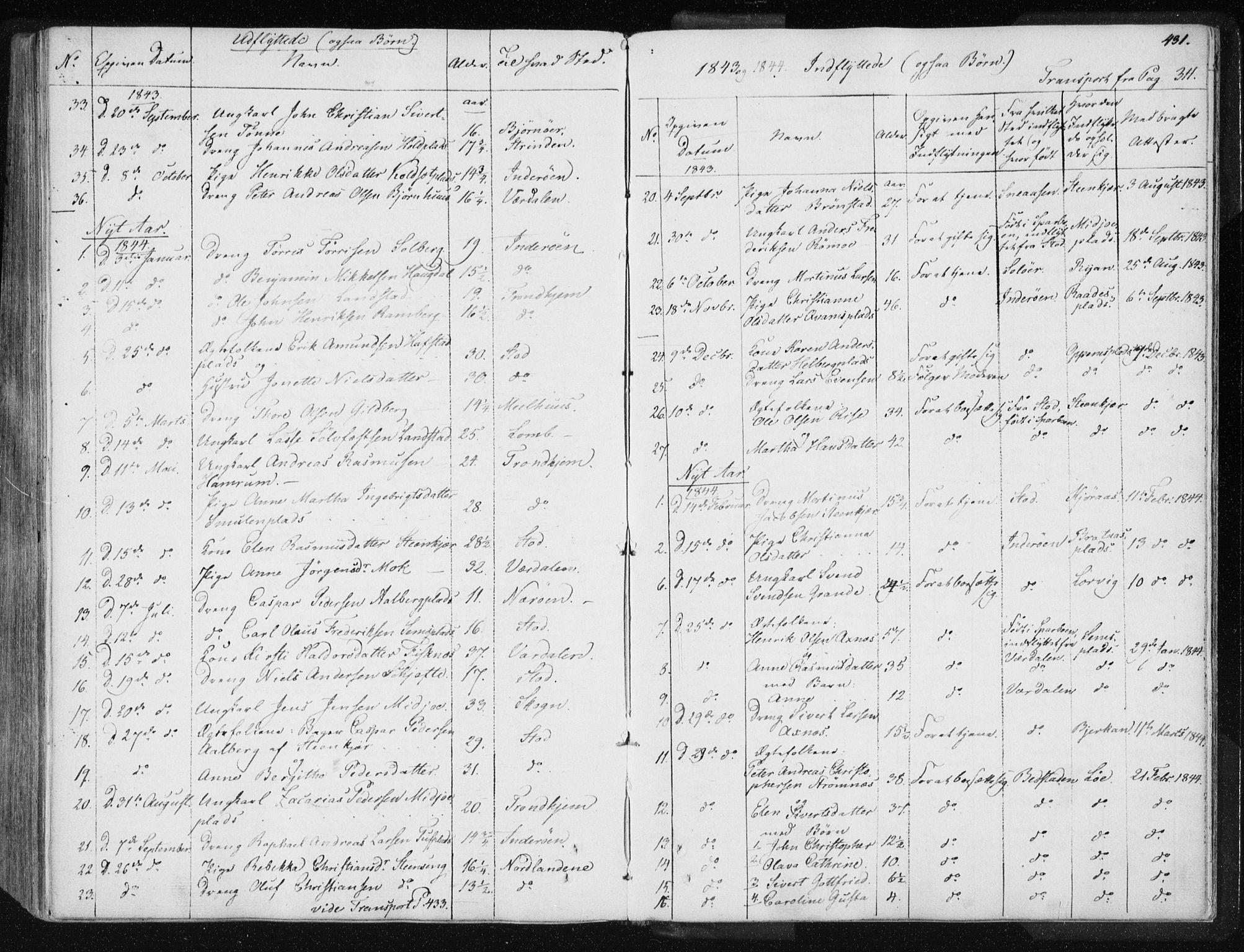 SAT, Ministerialprotokoller, klokkerbøker og fødselsregistre - Nord-Trøndelag, 735/L0339: Ministerialbok nr. 735A06 /1, 1836-1848, s. 431