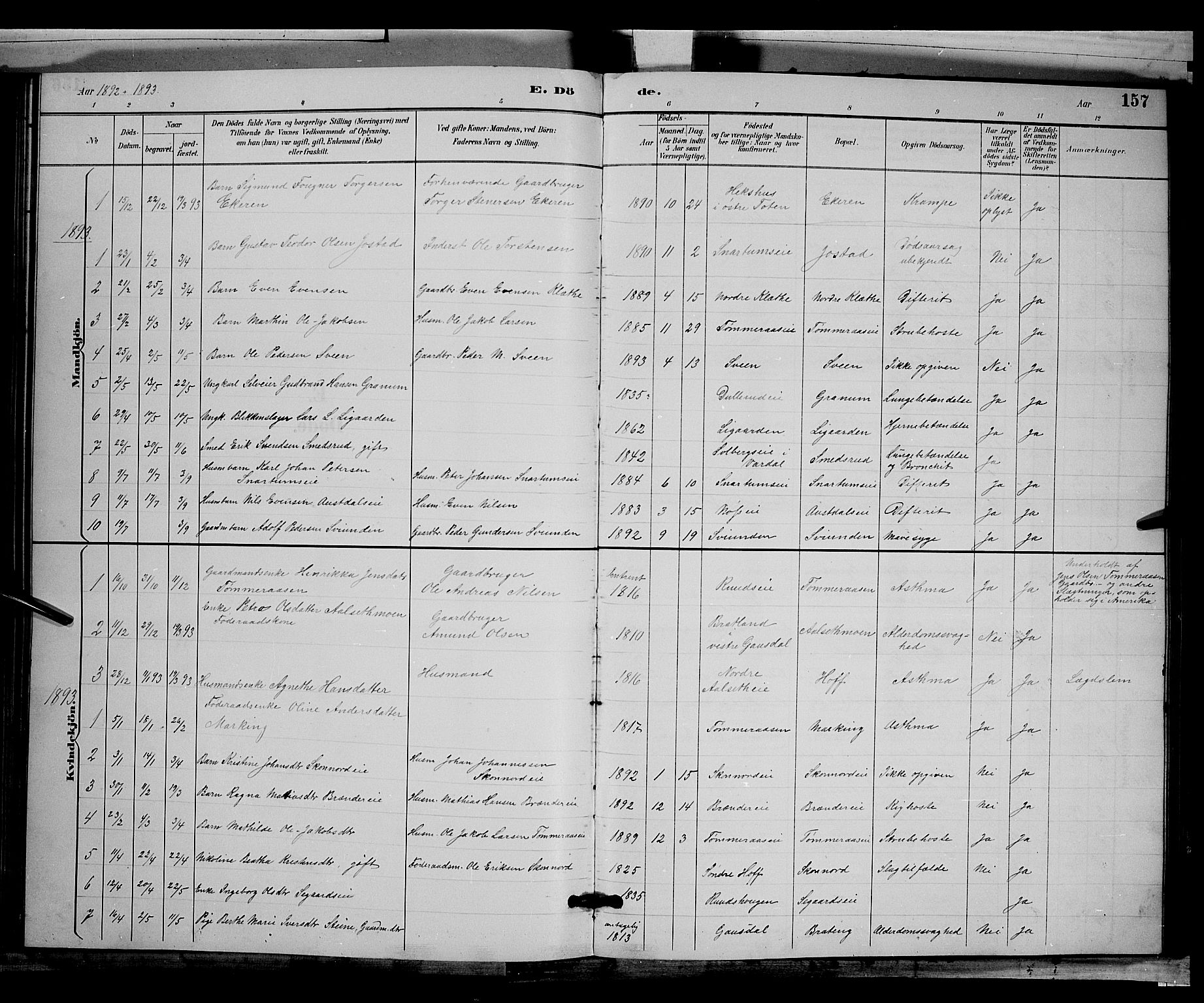 SAH, Biri prestekontor, Klokkerbok nr. 3, 1892-1905, s. 157