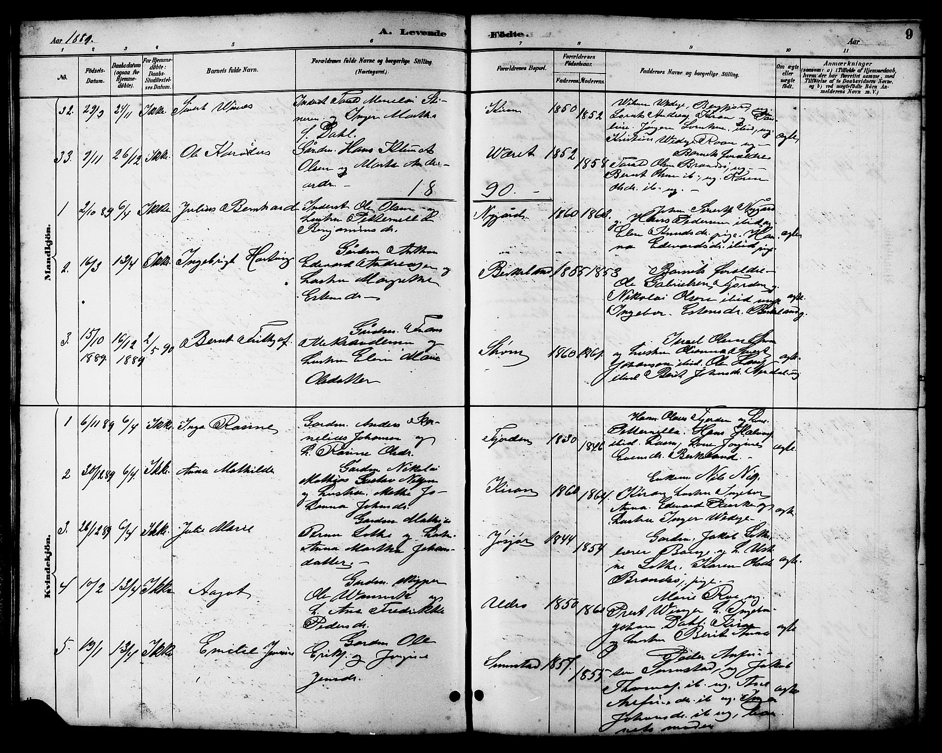 SAT, Ministerialprotokoller, klokkerbøker og fødselsregistre - Sør-Trøndelag, 657/L0716: Klokkerbok nr. 657C03, 1889-1904, s. 9
