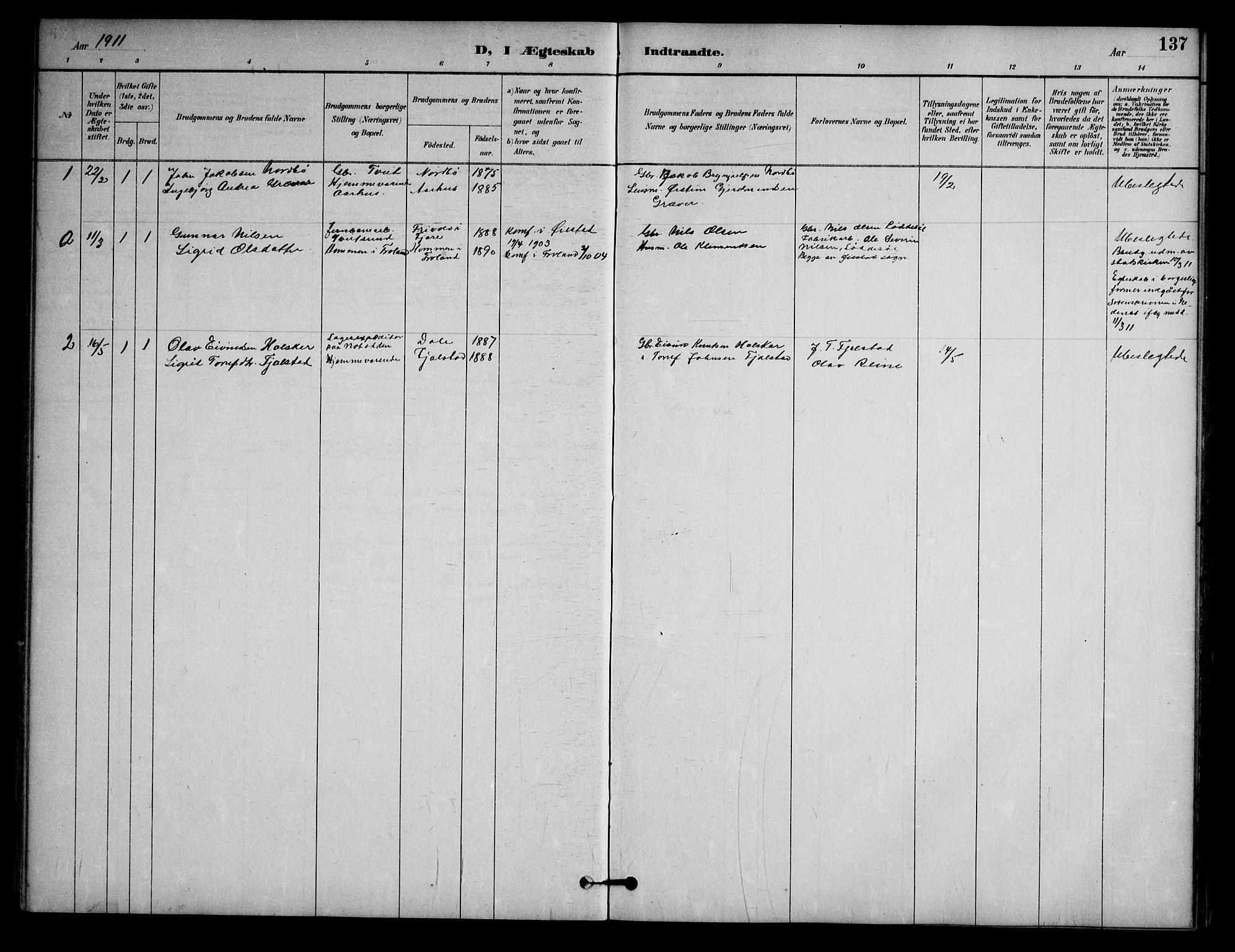 SAKO, Nissedal kirkebøker, G/Ga/L0003: Klokkerbok nr. I 3, 1887-1911, s. 137