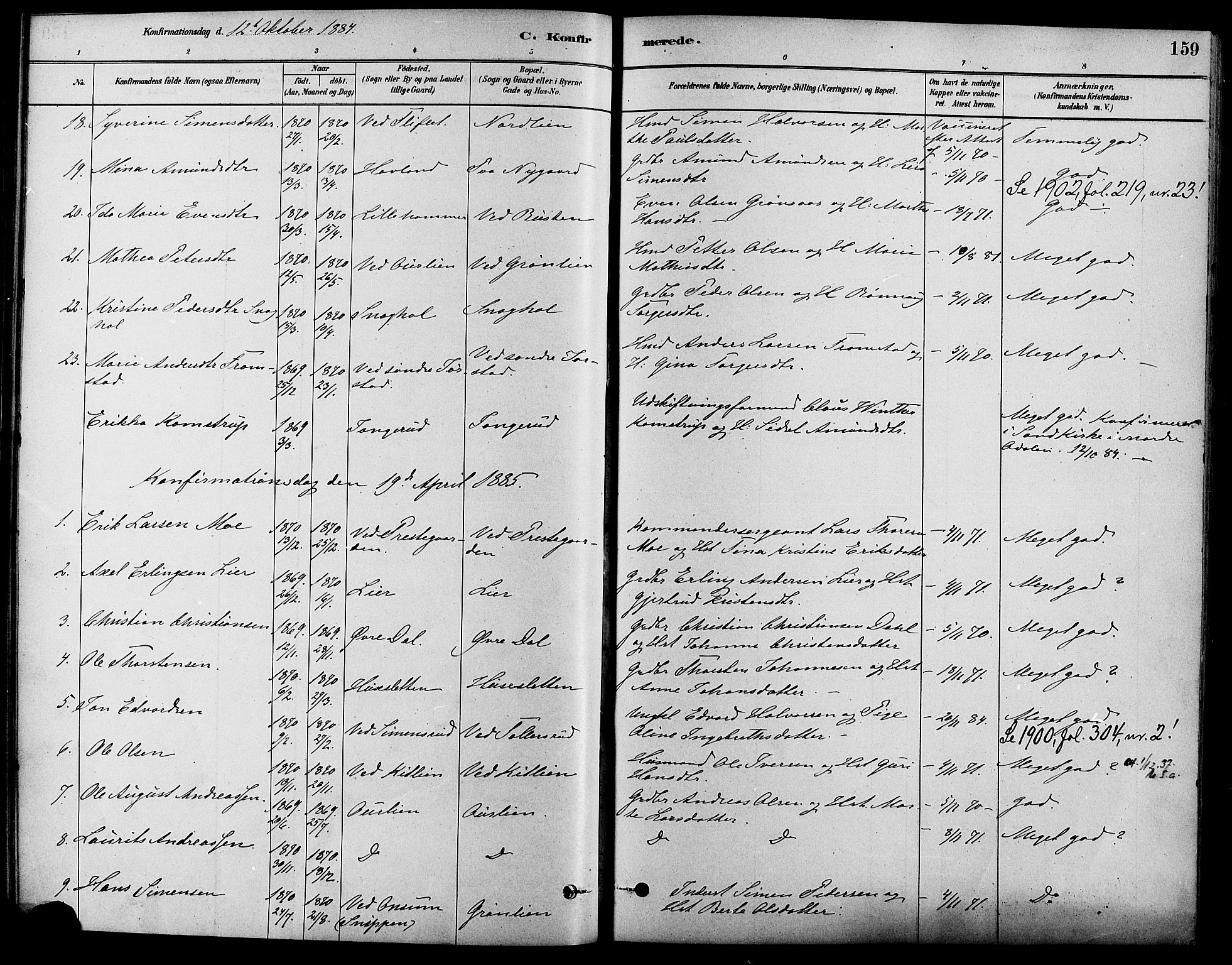 SAH, Fåberg prestekontor, Ministerialbok nr. 8, 1879-1898, s. 159