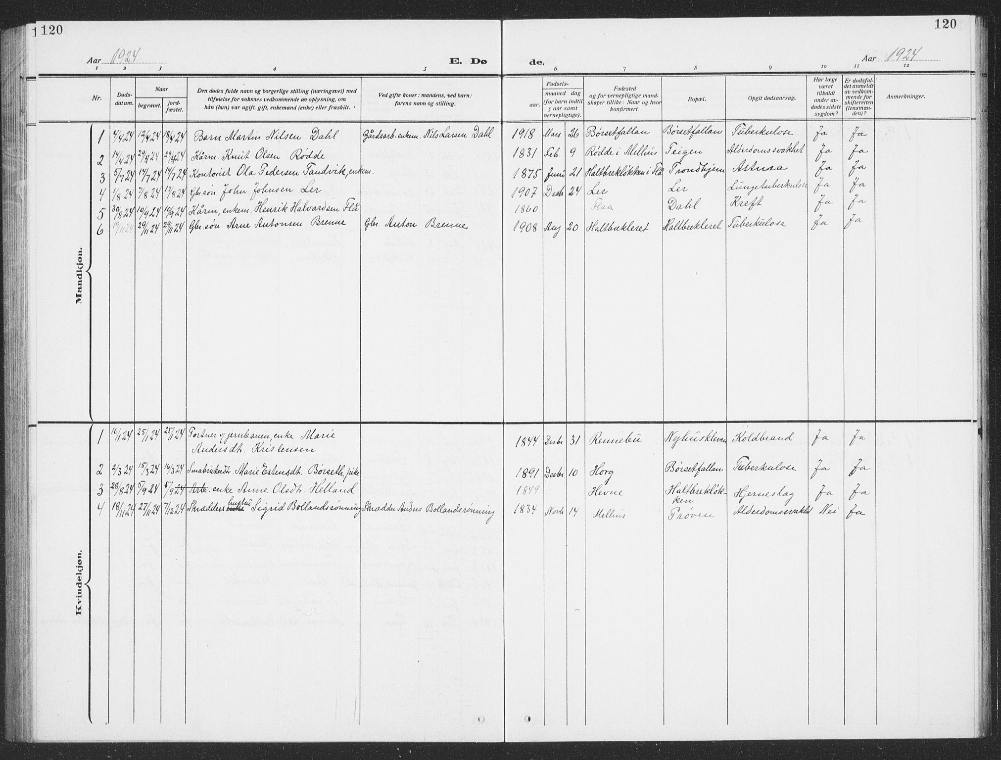 SAT, Ministerialprotokoller, klokkerbøker og fødselsregistre - Sør-Trøndelag, 693/L1124: Klokkerbok nr. 693C05, 1911-1941, s. 120