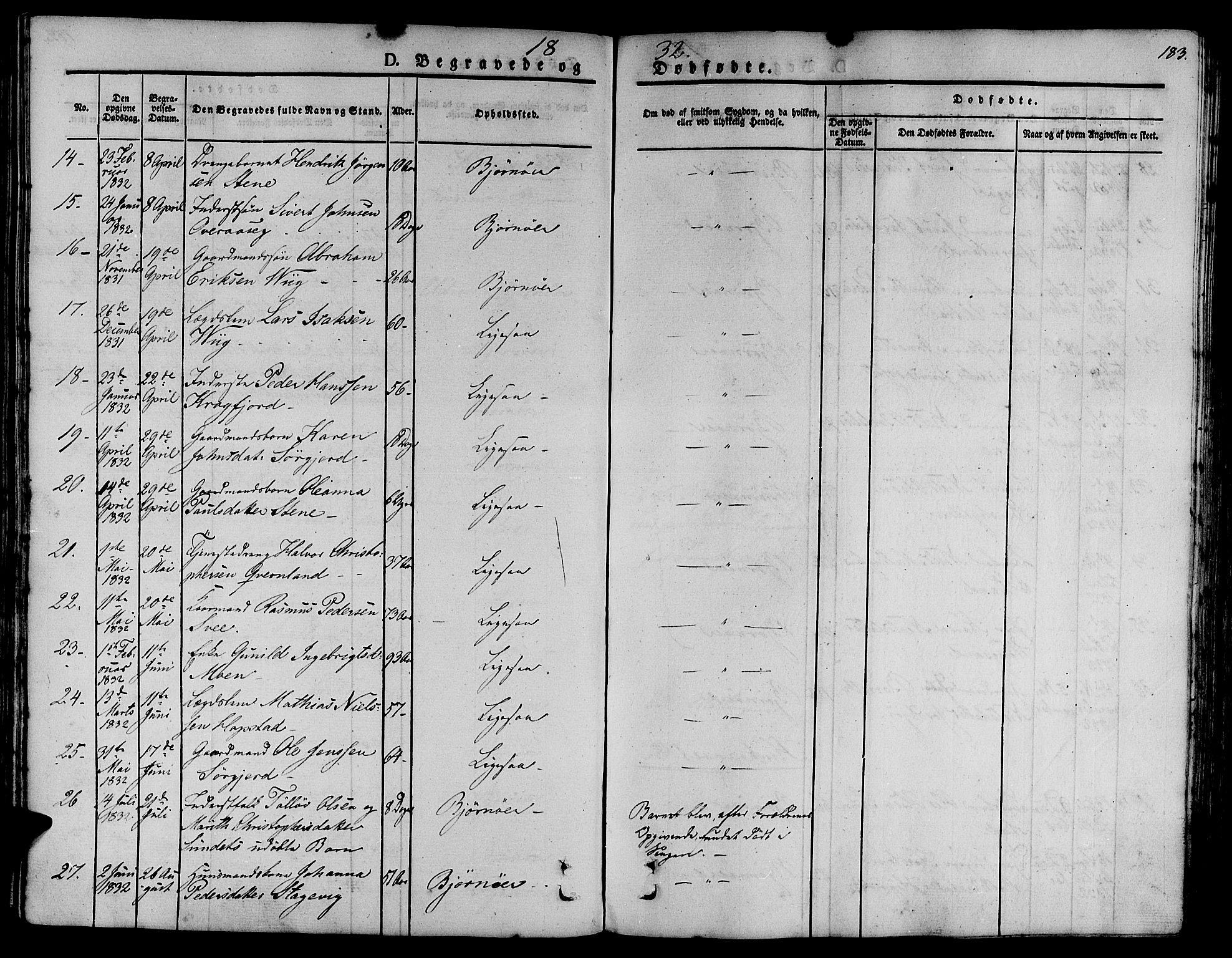 SAT, Ministerialprotokoller, klokkerbøker og fødselsregistre - Sør-Trøndelag, 657/L0703: Ministerialbok nr. 657A04, 1831-1846, s. 183