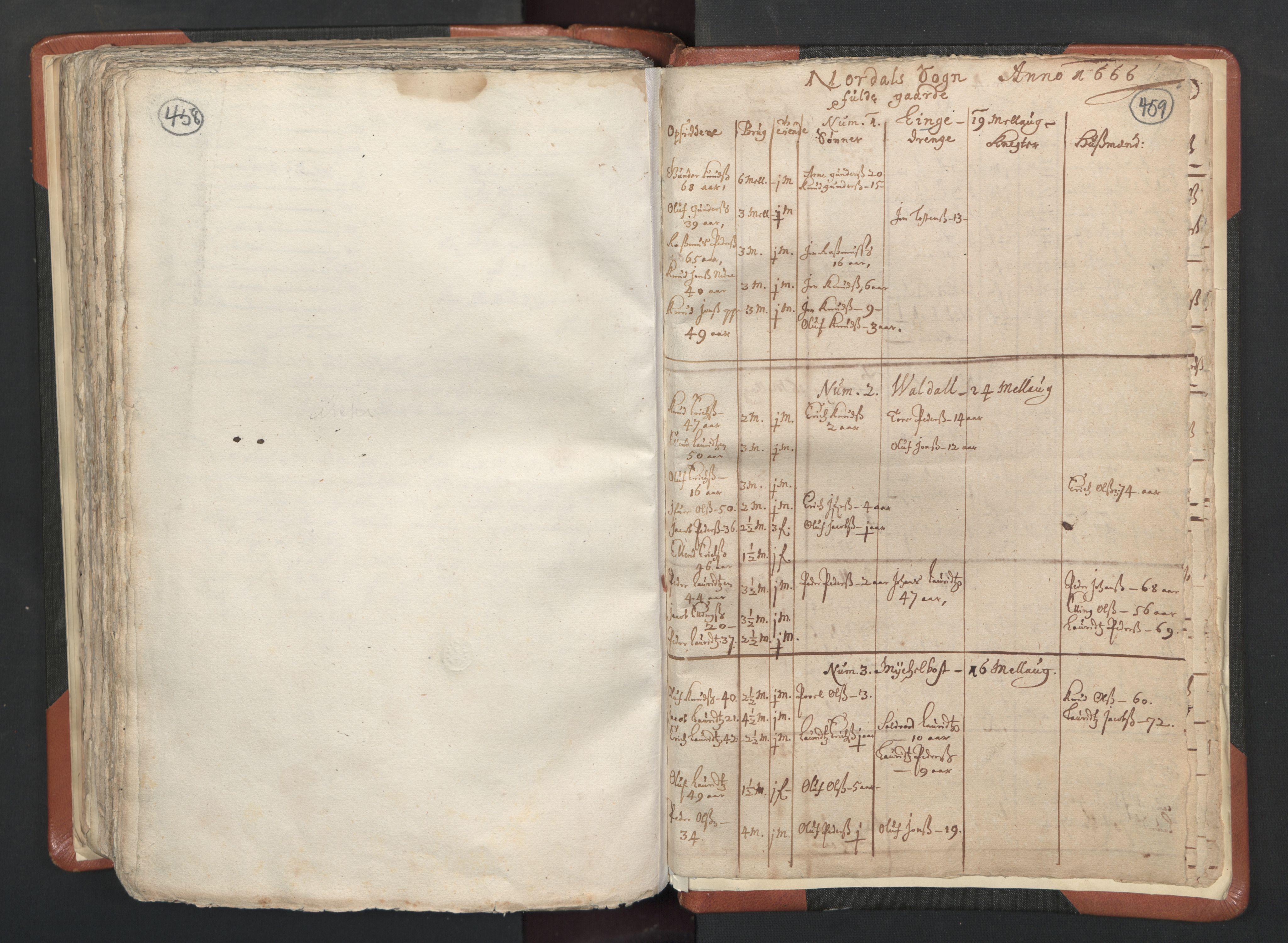 RA, Sogneprestenes manntall 1664-1666, nr. 26: Sunnmøre prosti, 1664-1666, s. 458-459