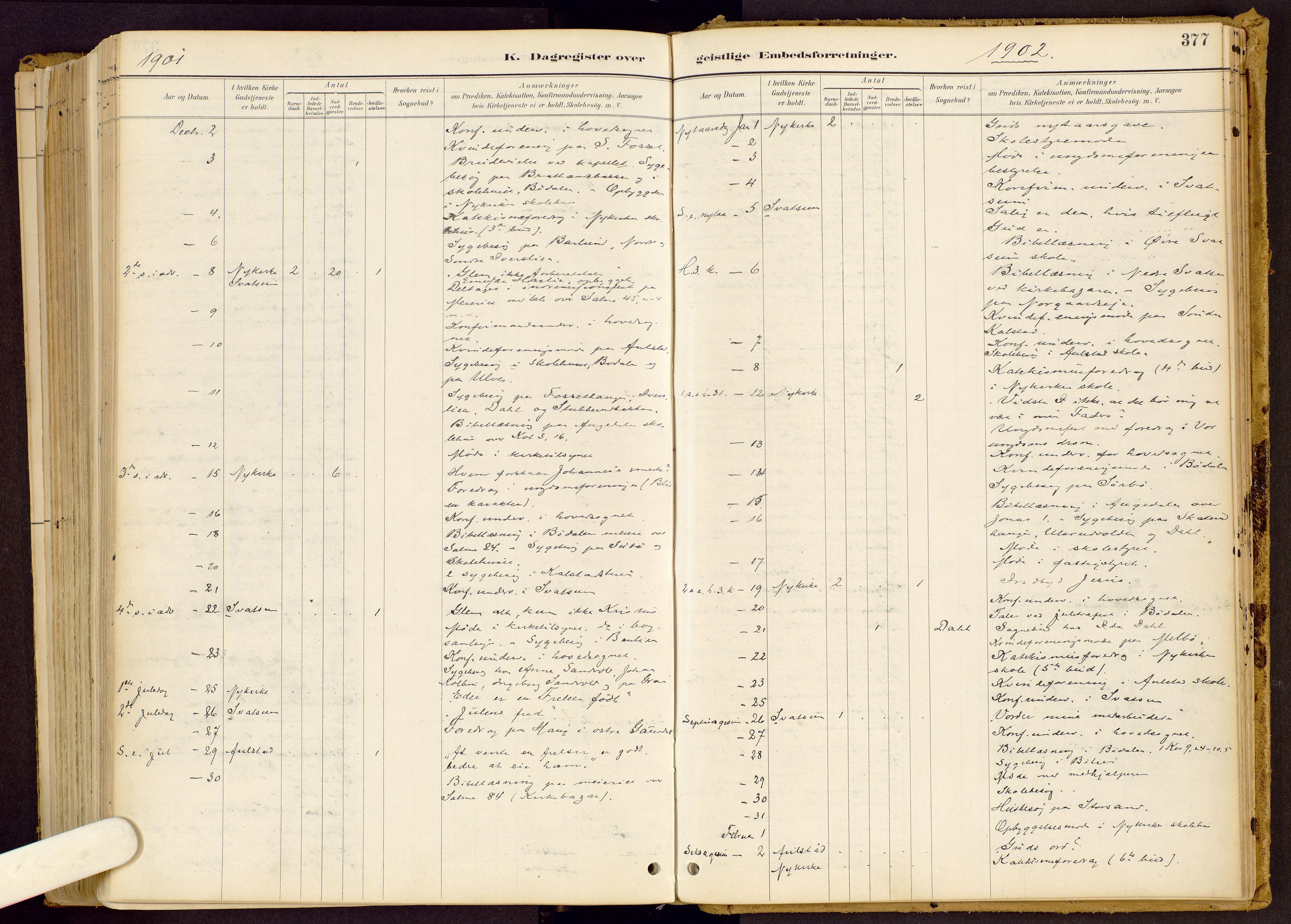 SAH, Vestre Gausdal prestekontor, Ministerialbok nr. 1, 1887-1914, s. 377