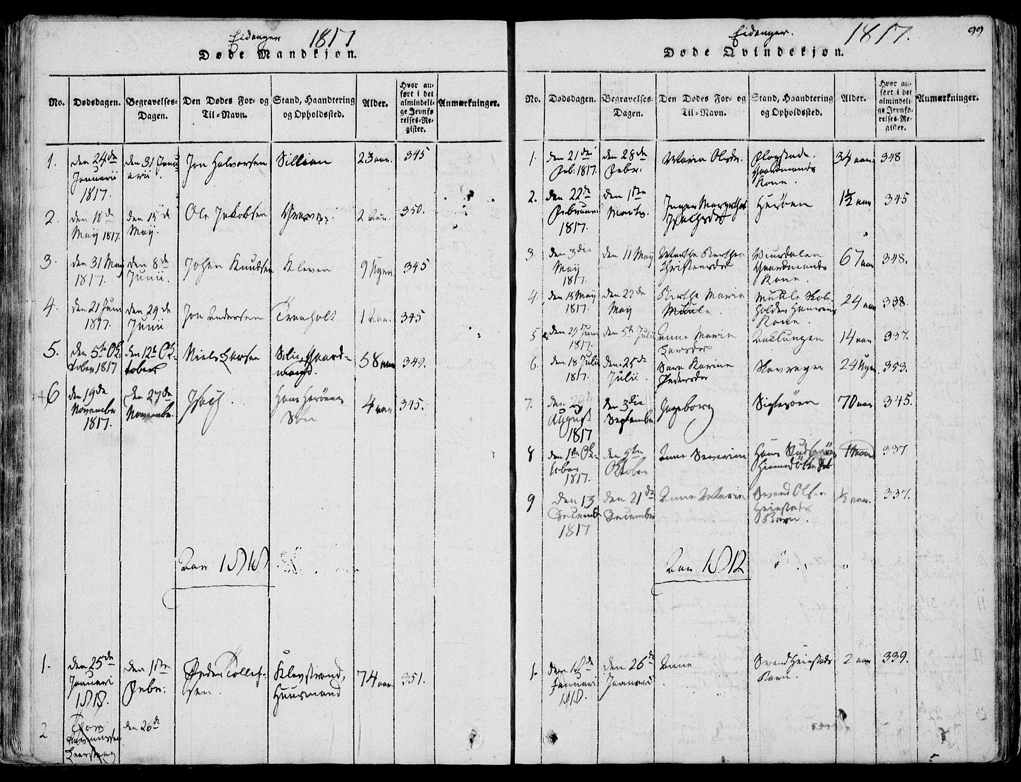 SAKO, Eidanger kirkebøker, F/Fa/L0007: Ministerialbok nr. 7, 1814-1831, s. 99