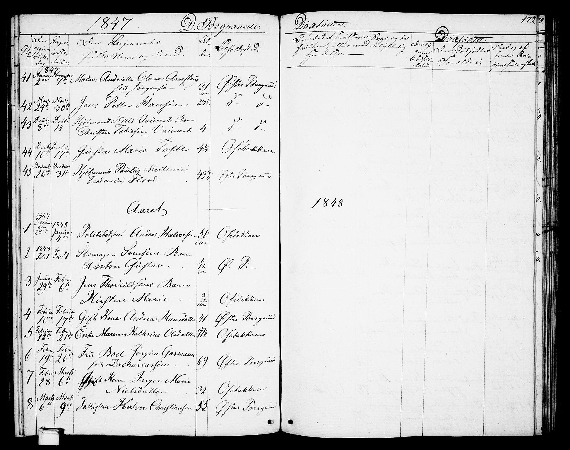 SAKO, Porsgrunn kirkebøker , G/Gb/L0003: Klokkerbok nr. II 3, 1841-1852, s. 172