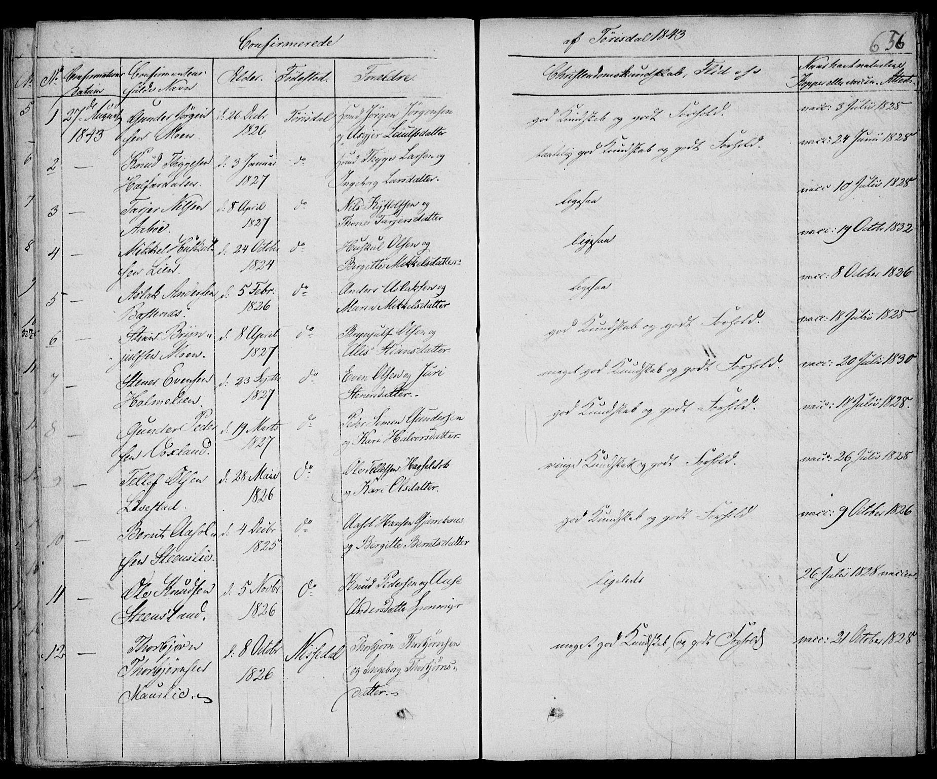 SAKO, Drangedal kirkebøker, F/Fa/L0007b: Ministerialbok nr. 7b, 1837-1856, s. 656