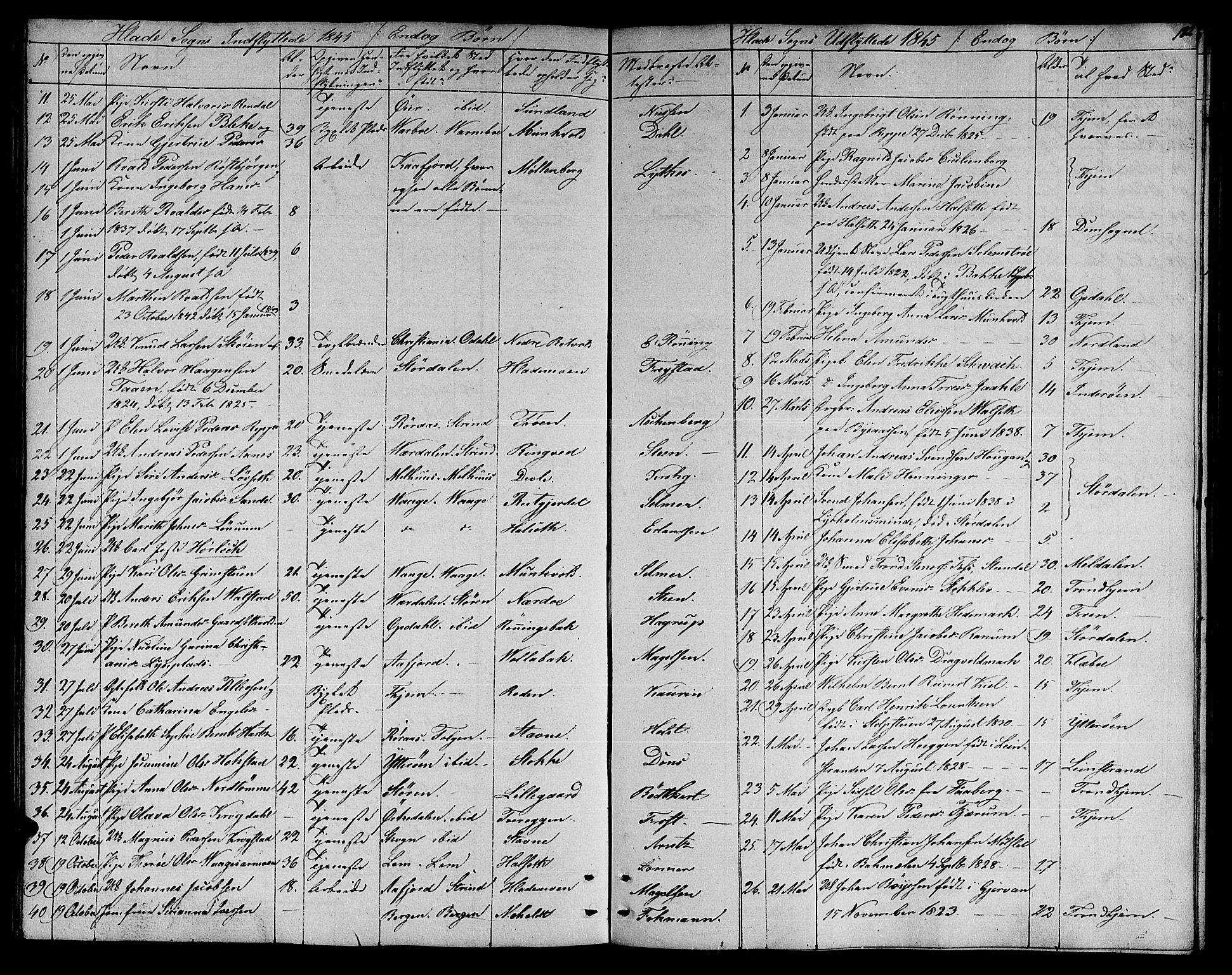 SAT, Ministerialprotokoller, klokkerbøker og fødselsregistre - Sør-Trøndelag, 606/L0309: Klokkerbok nr. 606C05, 1841-1849, s. 182