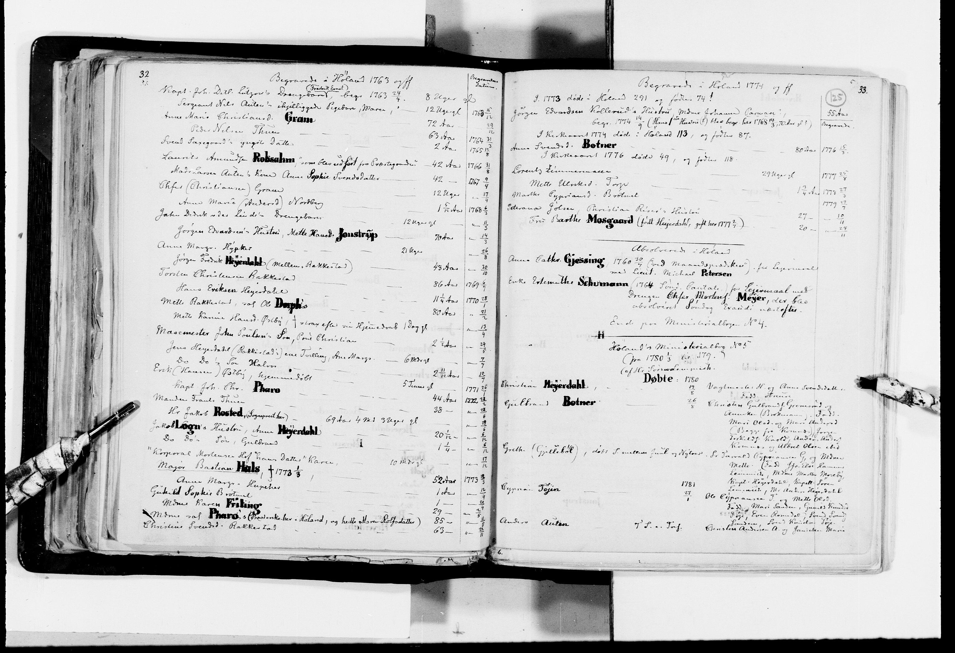 RA, Lassens samlinger, F/Fc, s. 125