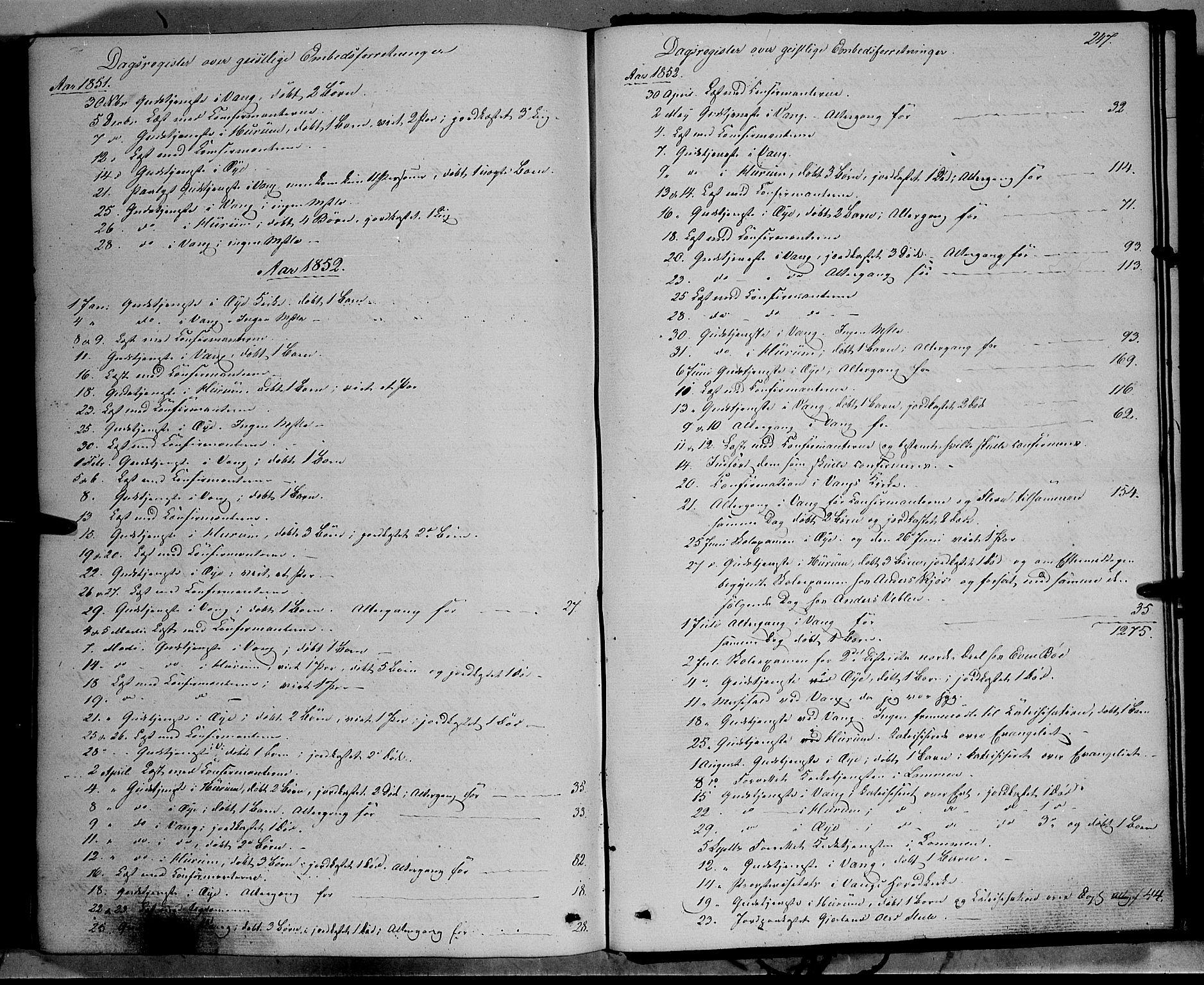 SAH, Vang prestekontor, Valdres, Ministerialbok nr. 6, 1846-1864, s. 247