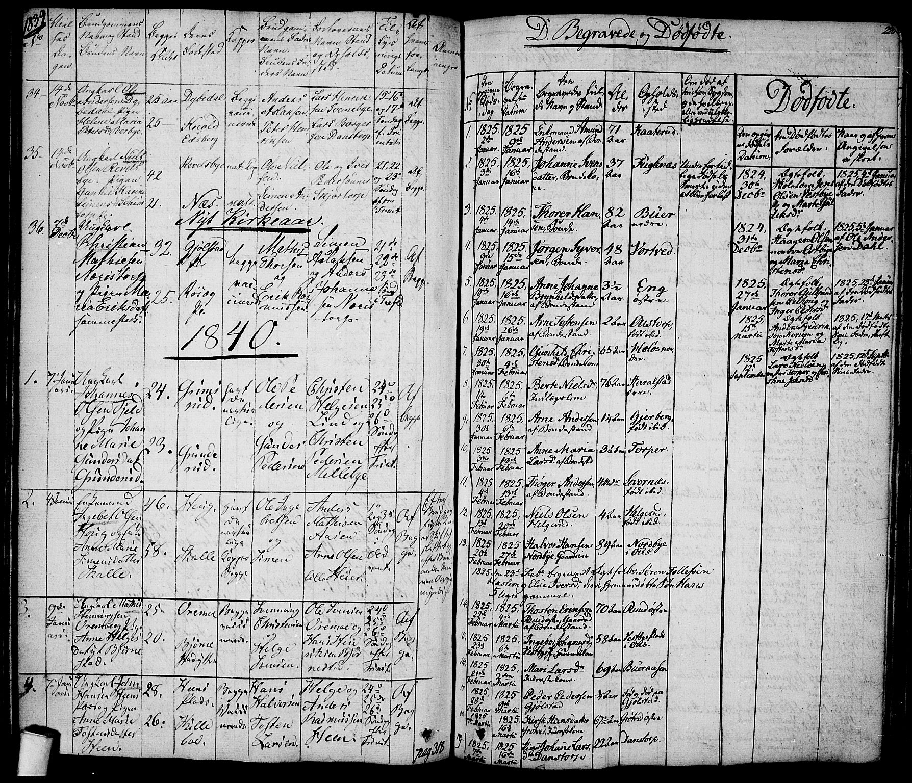 SAO, Rakkestad prestekontor Kirkebøker, F/Fa/L0007: Ministerialbok nr. I 7, 1825-1841, s. 220