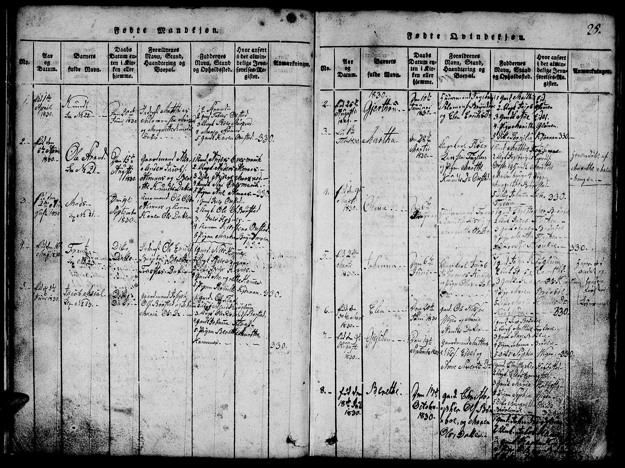 SAT, Ministerialprotokoller, klokkerbøker og fødselsregistre - Nord-Trøndelag, 765/L0562: Klokkerbok nr. 765C01, 1817-1851, s. 25