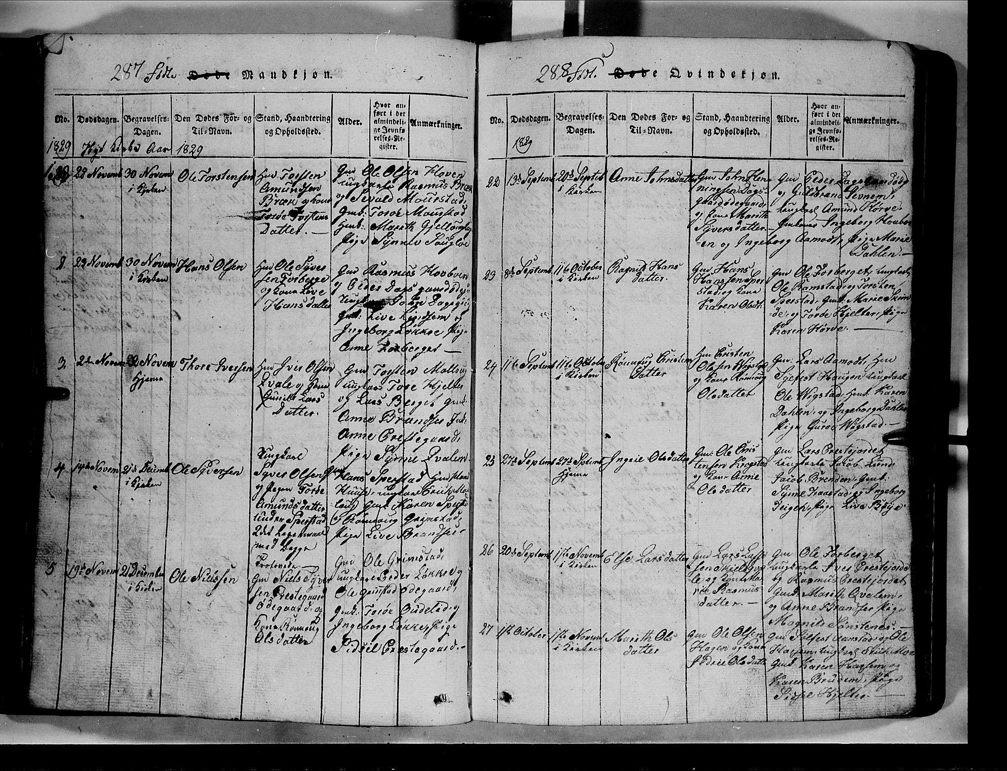 SAH, Lom prestekontor, L/L0003: Klokkerbok nr. 3, 1815-1844, s. 287-288