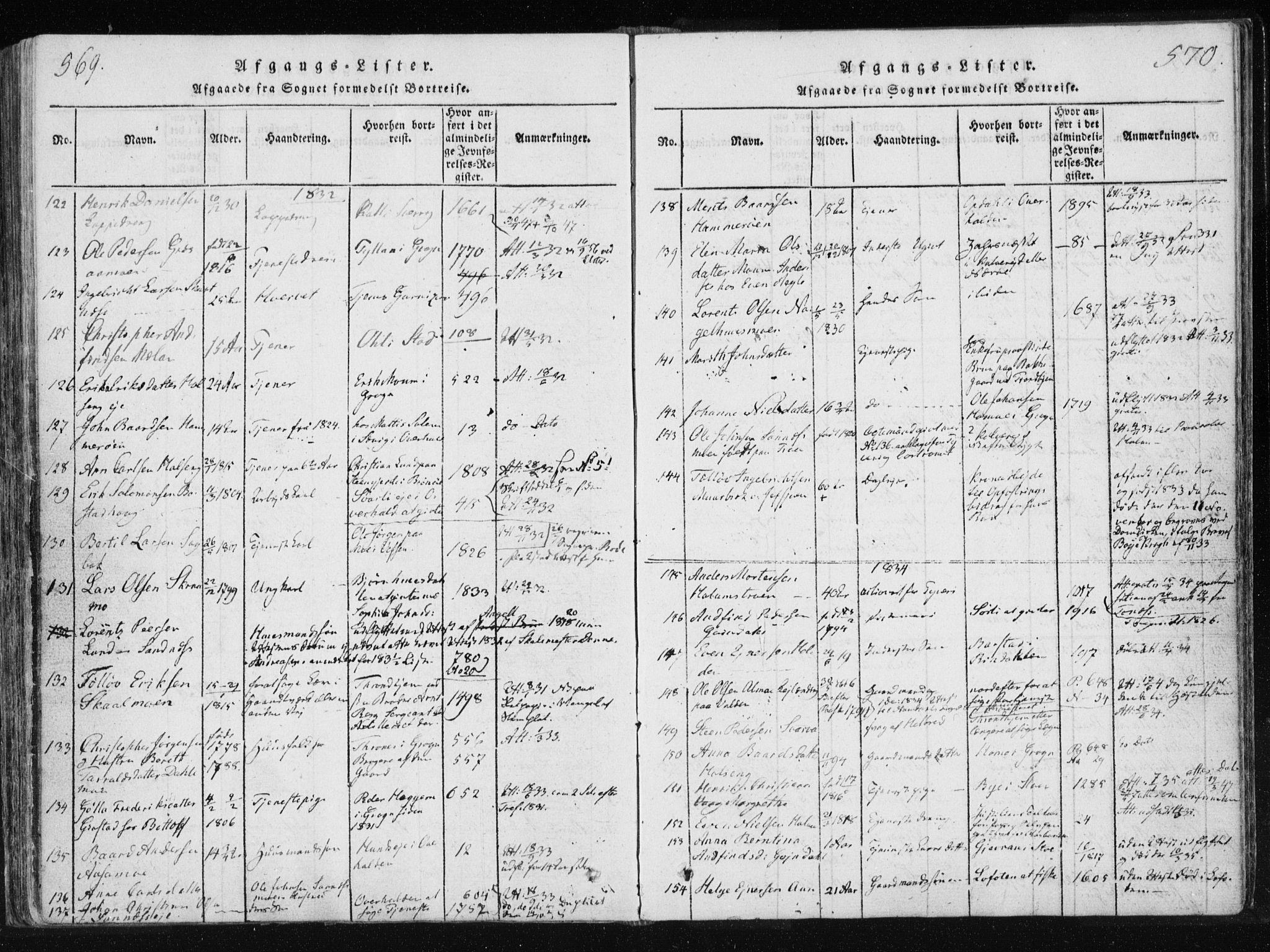 SAT, Ministerialprotokoller, klokkerbøker og fødselsregistre - Nord-Trøndelag, 749/L0469: Ministerialbok nr. 749A03, 1817-1857, s. 569-570