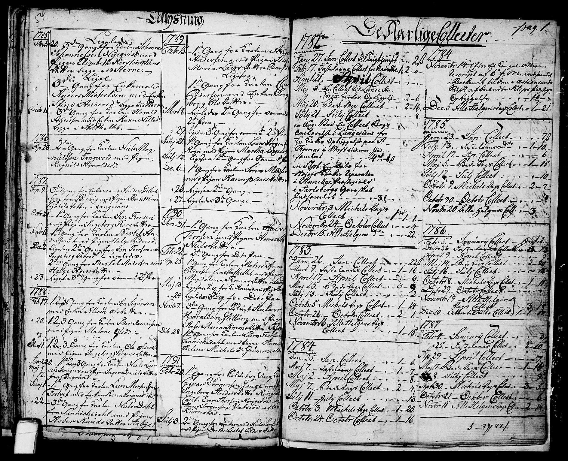 SAKO, Langesund kirkebøker, G/Ga/L0001: Klokkerbok nr. 1, 1783-1801, s. 54