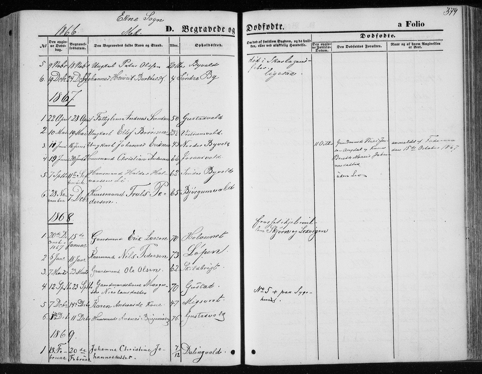 SAT, Ministerialprotokoller, klokkerbøker og fødselsregistre - Nord-Trøndelag, 717/L0158: Ministerialbok nr. 717A08 /2, 1863-1877, s. 379