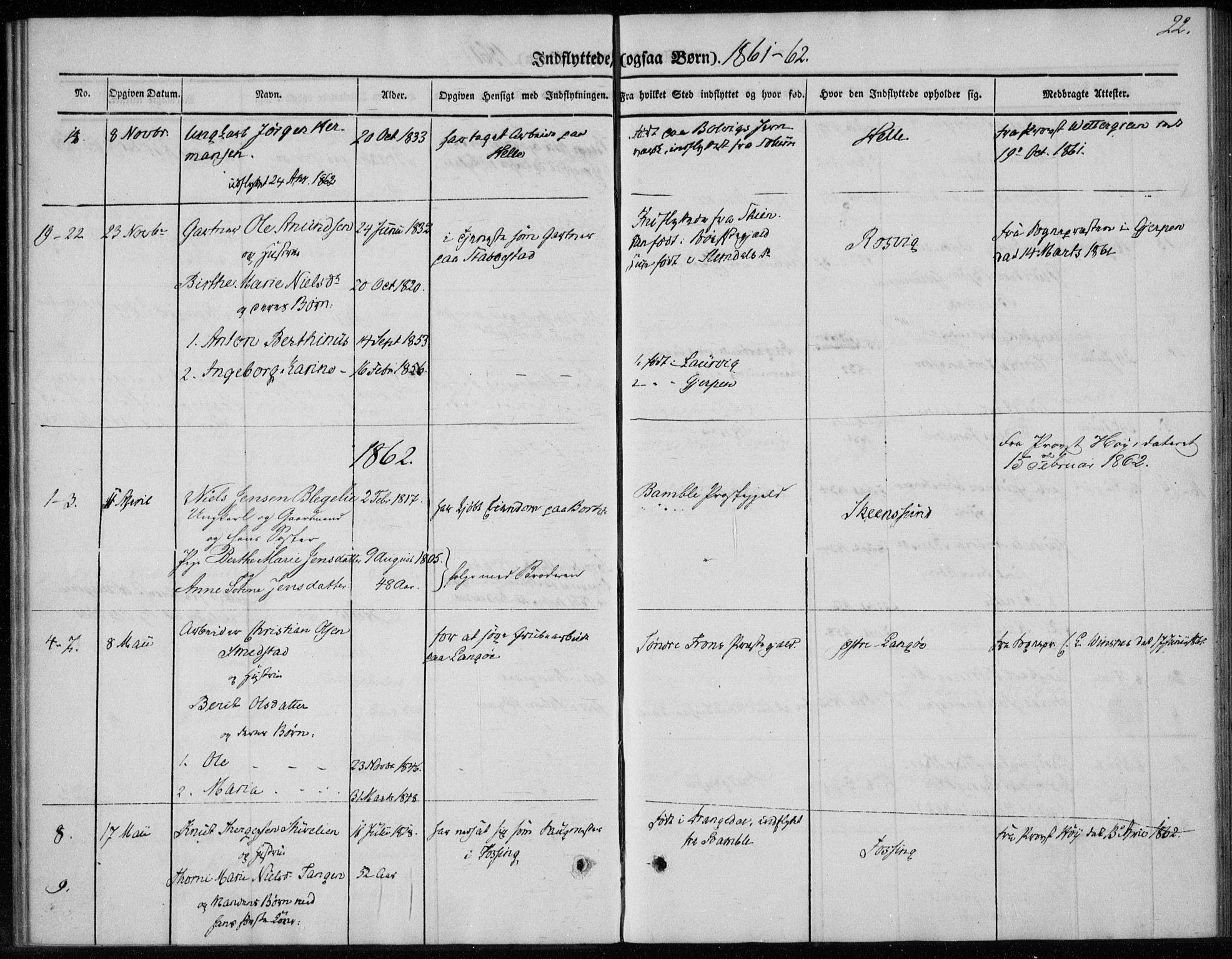 SAKO, Sannidal kirkebøker, F/Fa/L0013: Ministerialbok nr. 13, 1854-1873, s. 22