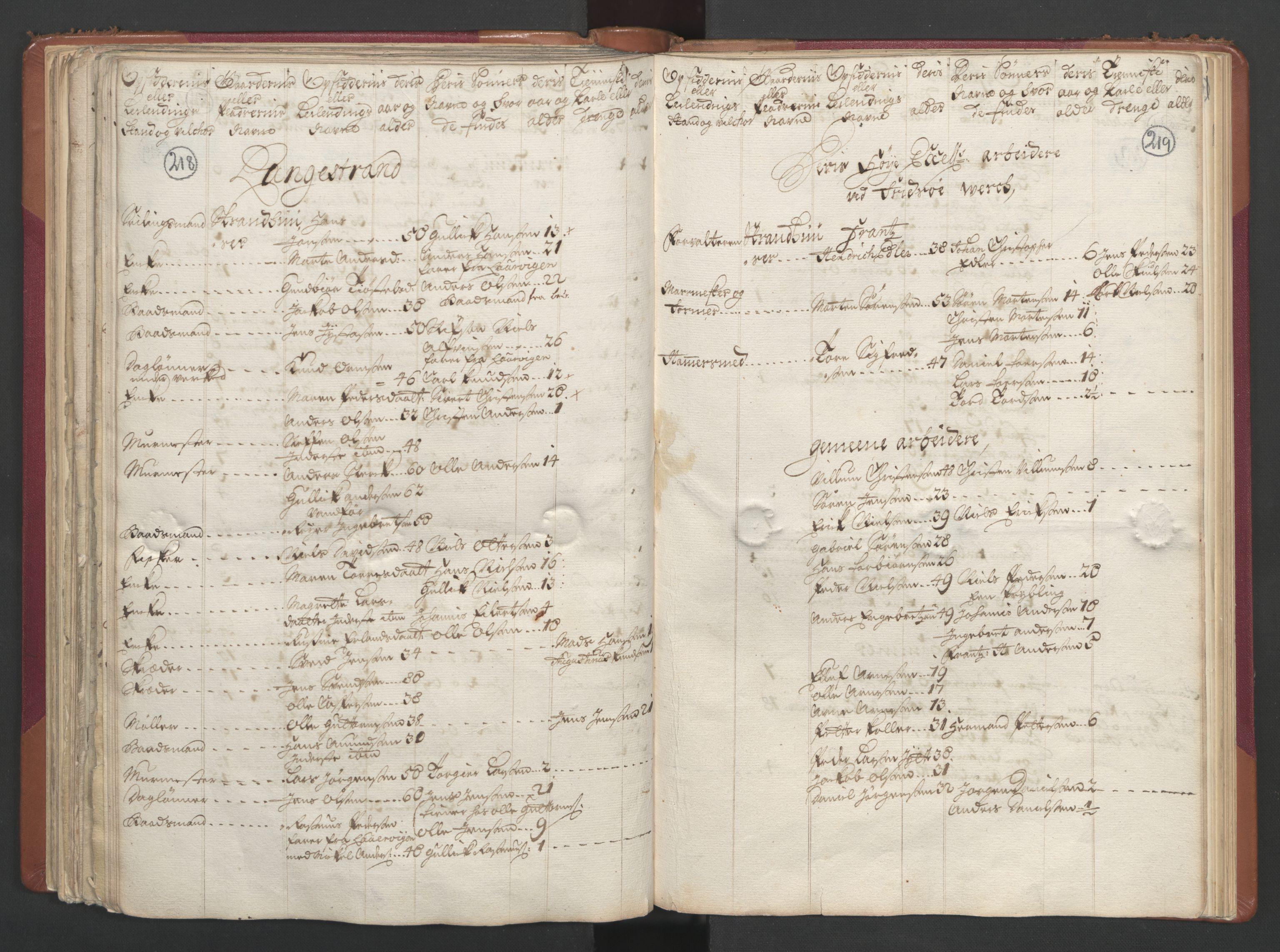 RA, Manntallet 1701, nr. 2: Solør, Odal og Østerdal fogderi og Larvik grevskap, 1701, s. 218-219