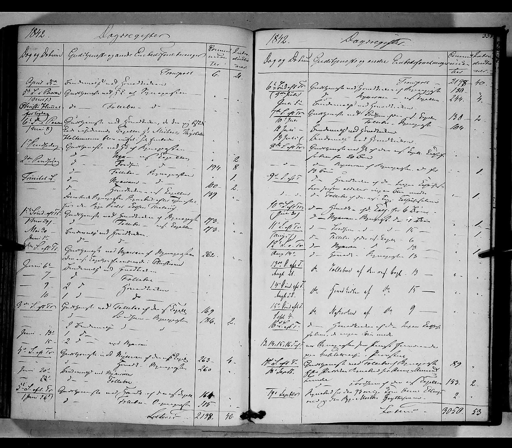 SAH, Gausdal prestekontor, Ministerialbok nr. 7, 1840-1850, s. 358