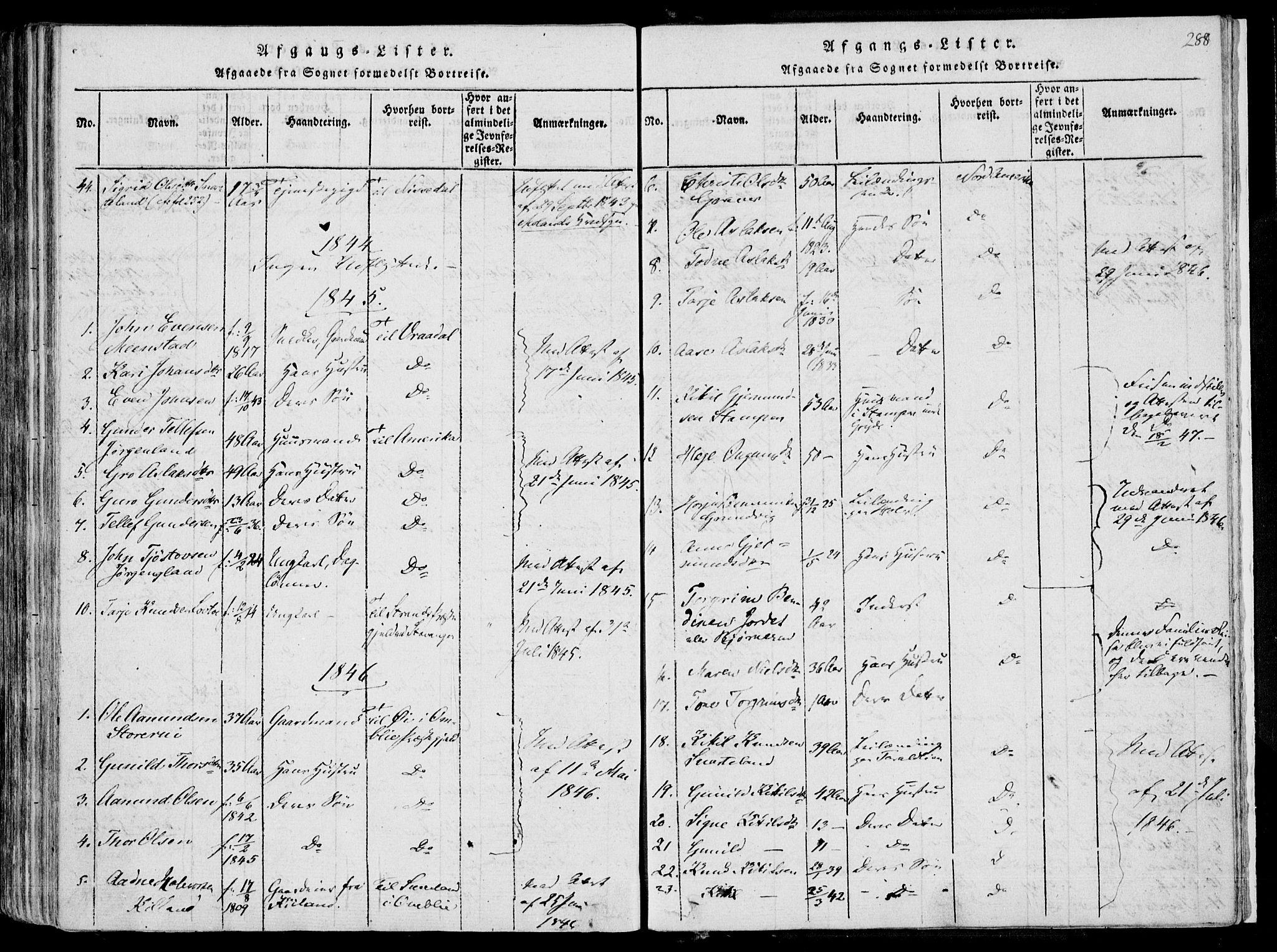 SAKO, Fyresdal kirkebøker, F/Fa/L0004: Ministerialbok nr. I 4, 1815-1854, s. 288
