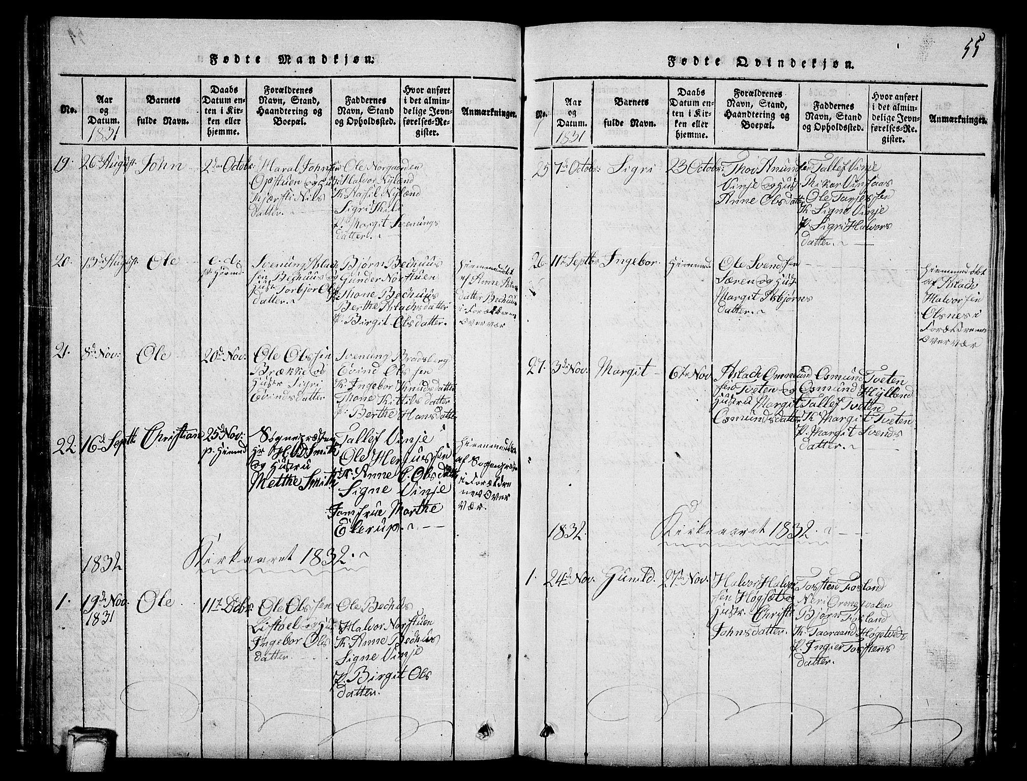 SAKO, Vinje kirkebøker, G/Ga/L0001: Klokkerbok nr. I 1, 1814-1843, s. 55