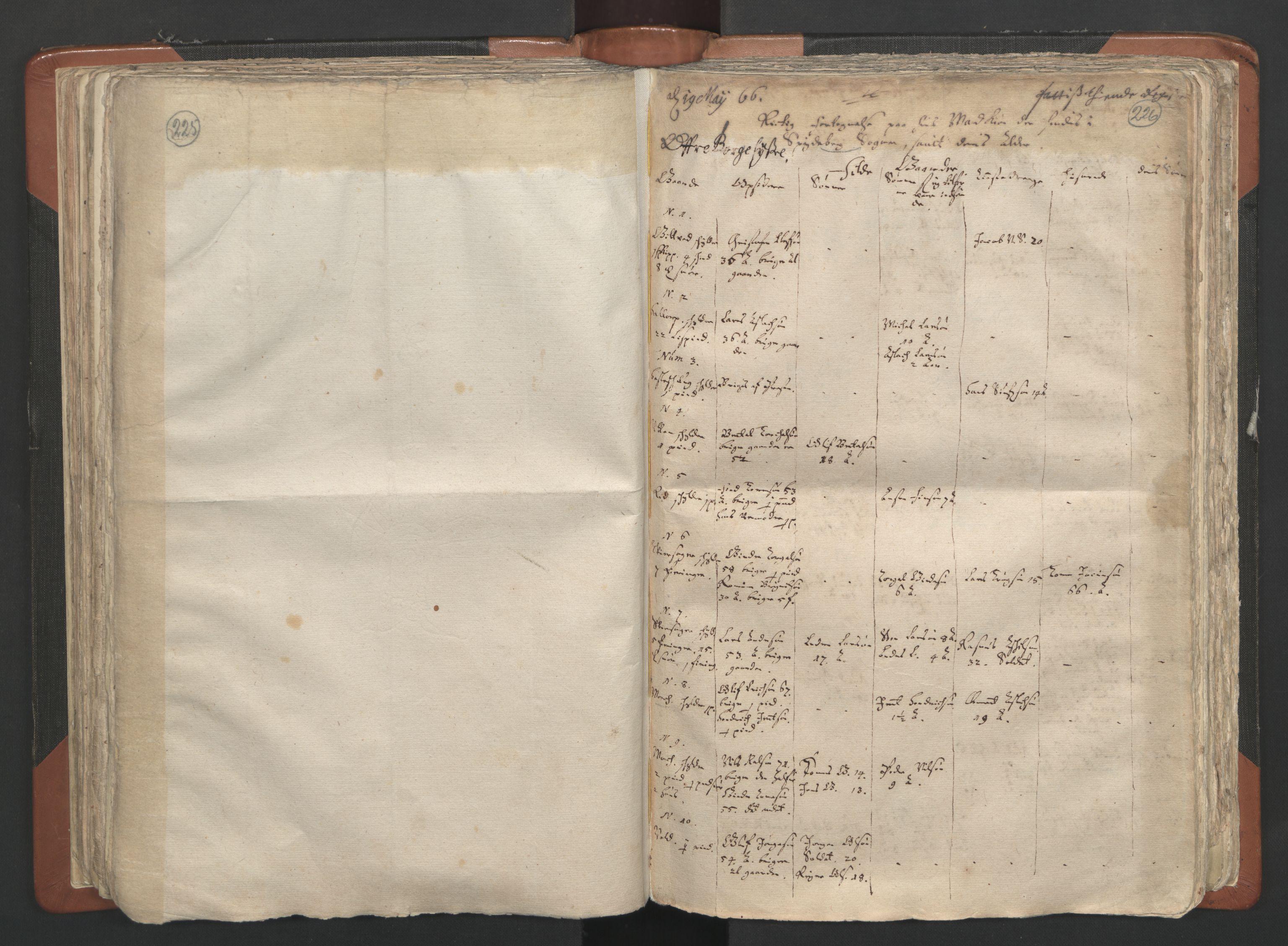 RA, Sogneprestenes manntall 1664-1666, nr. 2: Øvre Borgesyssel prosti, 1664-1666, s. 225-226