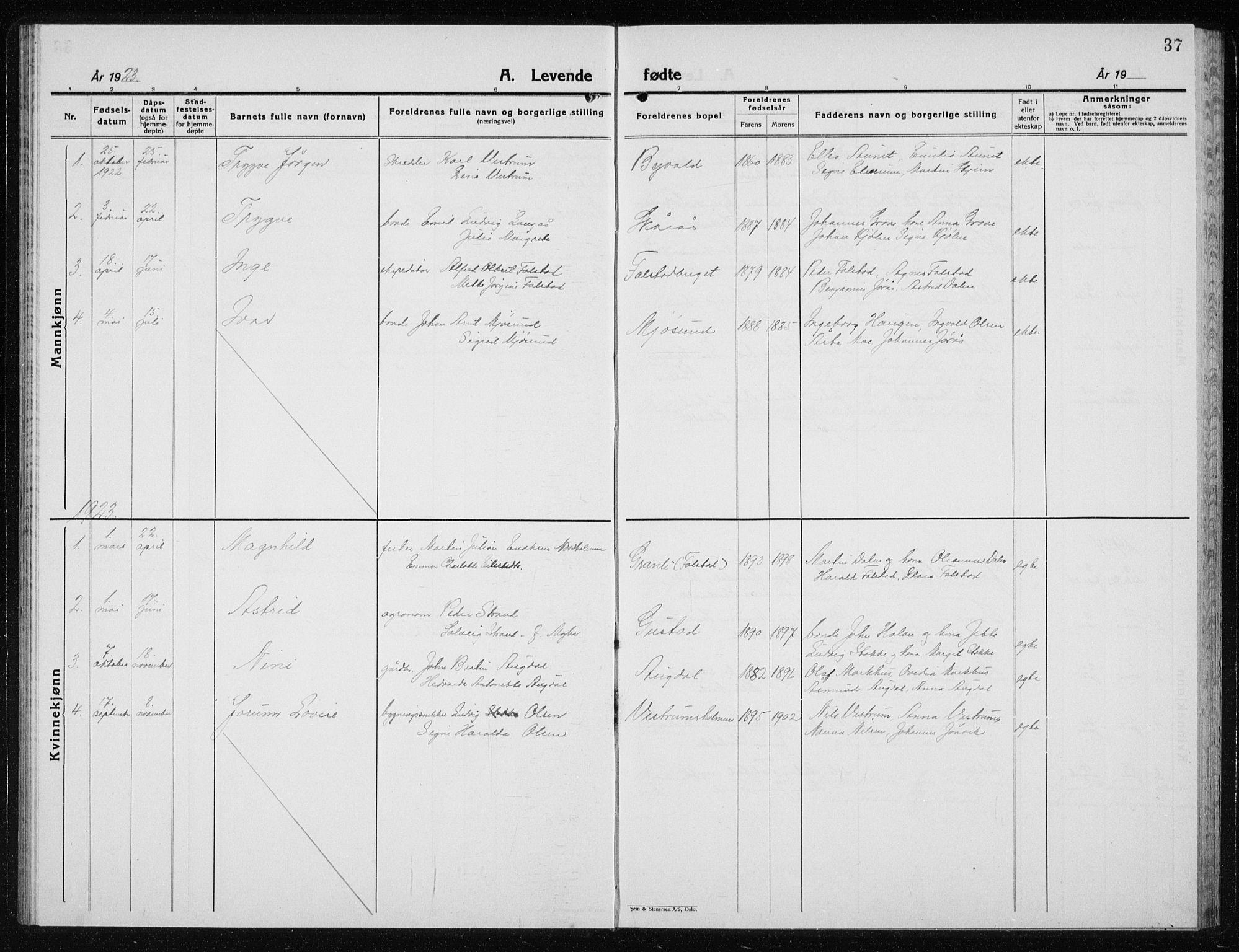 SAT, Ministerialprotokoller, klokkerbøker og fødselsregistre - Nord-Trøndelag, 719/L0180: Klokkerbok nr. 719C01, 1878-1940, s. 37