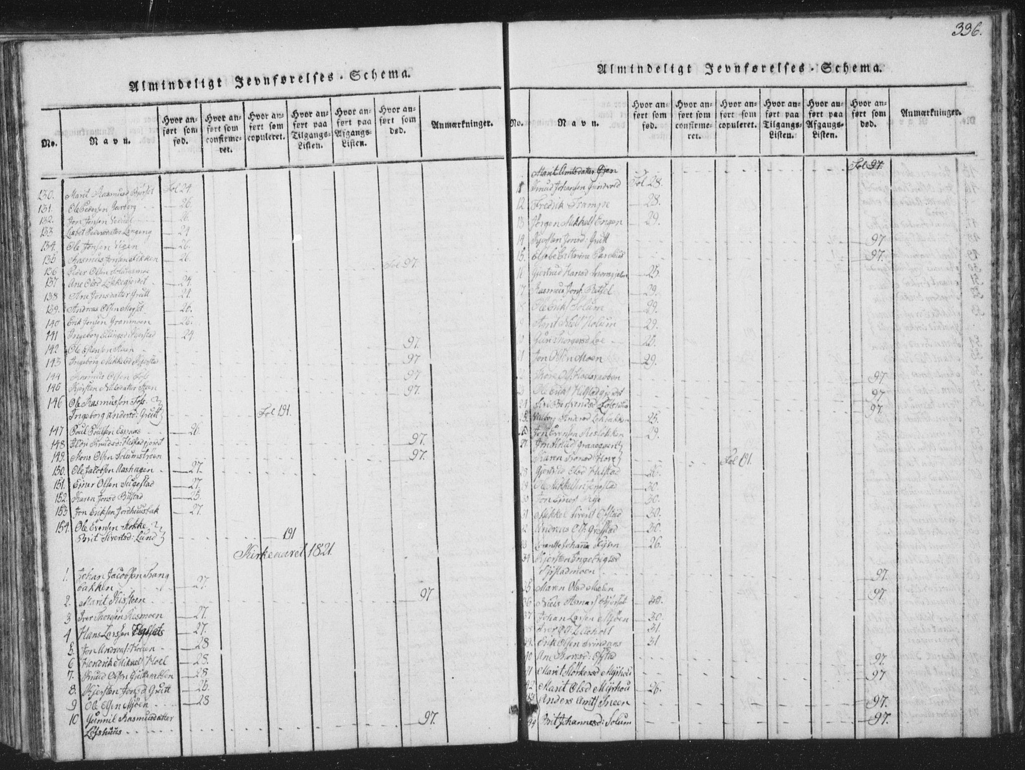 SAT, Ministerialprotokoller, klokkerbøker og fødselsregistre - Sør-Trøndelag, 672/L0862: Klokkerbok nr. 672C01, 1816-1831, s. 336