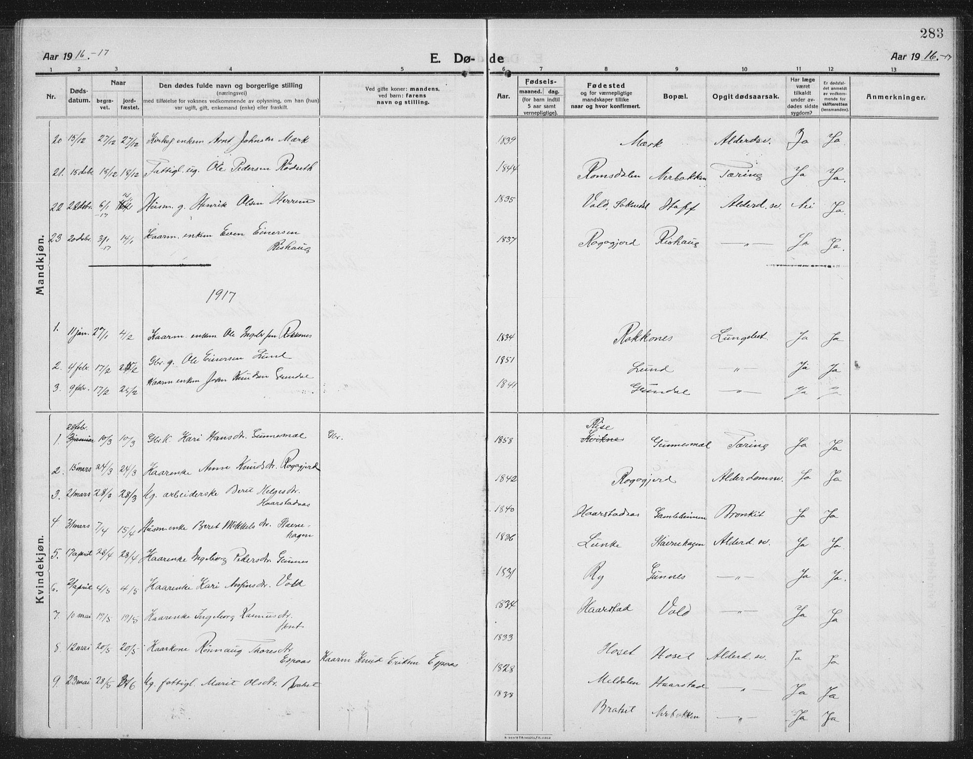 SAT, Ministerialprotokoller, klokkerbøker og fødselsregistre - Sør-Trøndelag, 674/L0877: Klokkerbok nr. 674C04, 1913-1940, s. 283