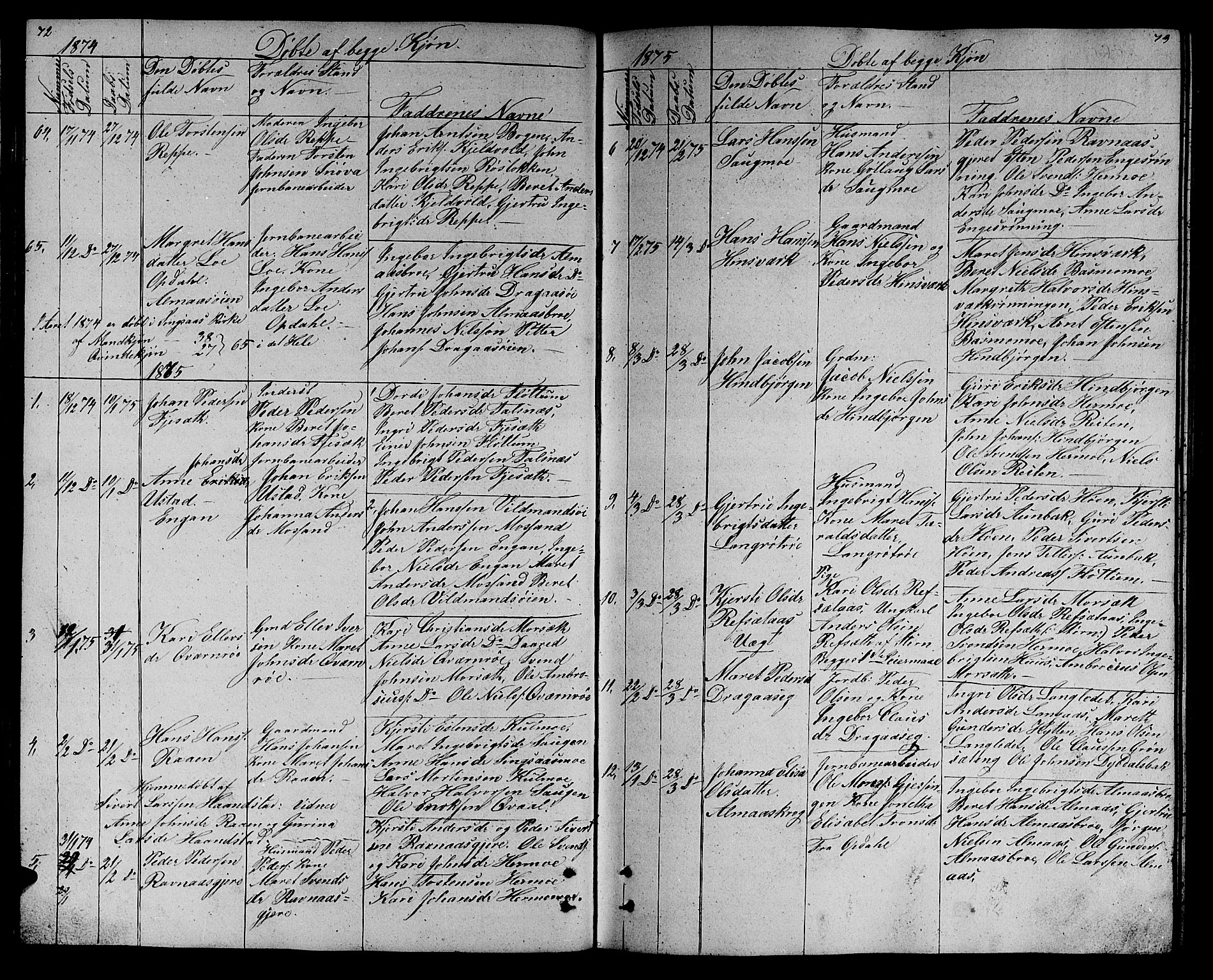SAT, Ministerialprotokoller, klokkerbøker og fødselsregistre - Sør-Trøndelag, 688/L1027: Klokkerbok nr. 688C02, 1861-1889, s. 72-73