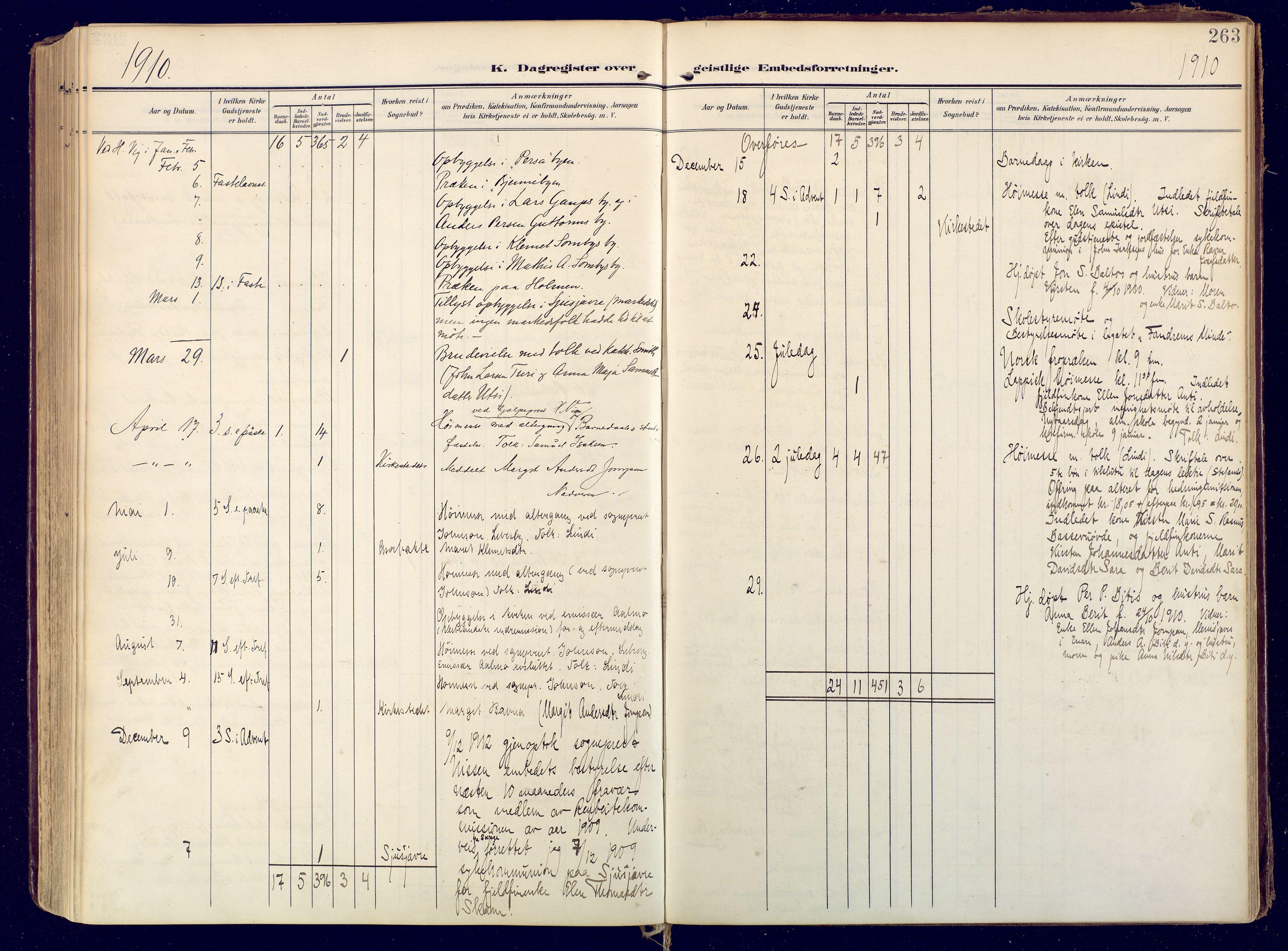 SATØ, Karasjok sokneprestkontor, H/Ha: Ministerialbok nr. 3, 1907-1926, s. 263