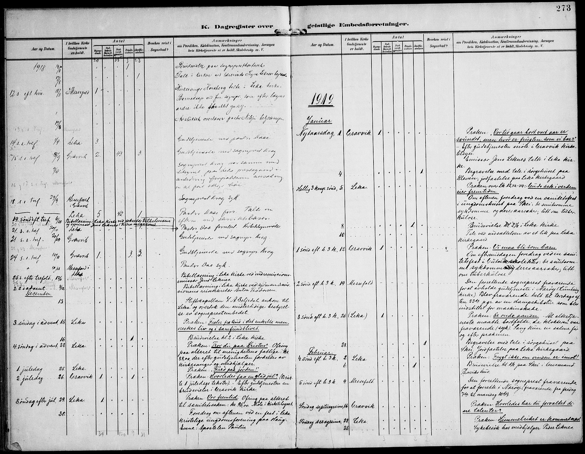 SAT, Ministerialprotokoller, klokkerbøker og fødselsregistre - Nord-Trøndelag, 788/L0698: Ministerialbok nr. 788A05, 1902-1921, s. 273