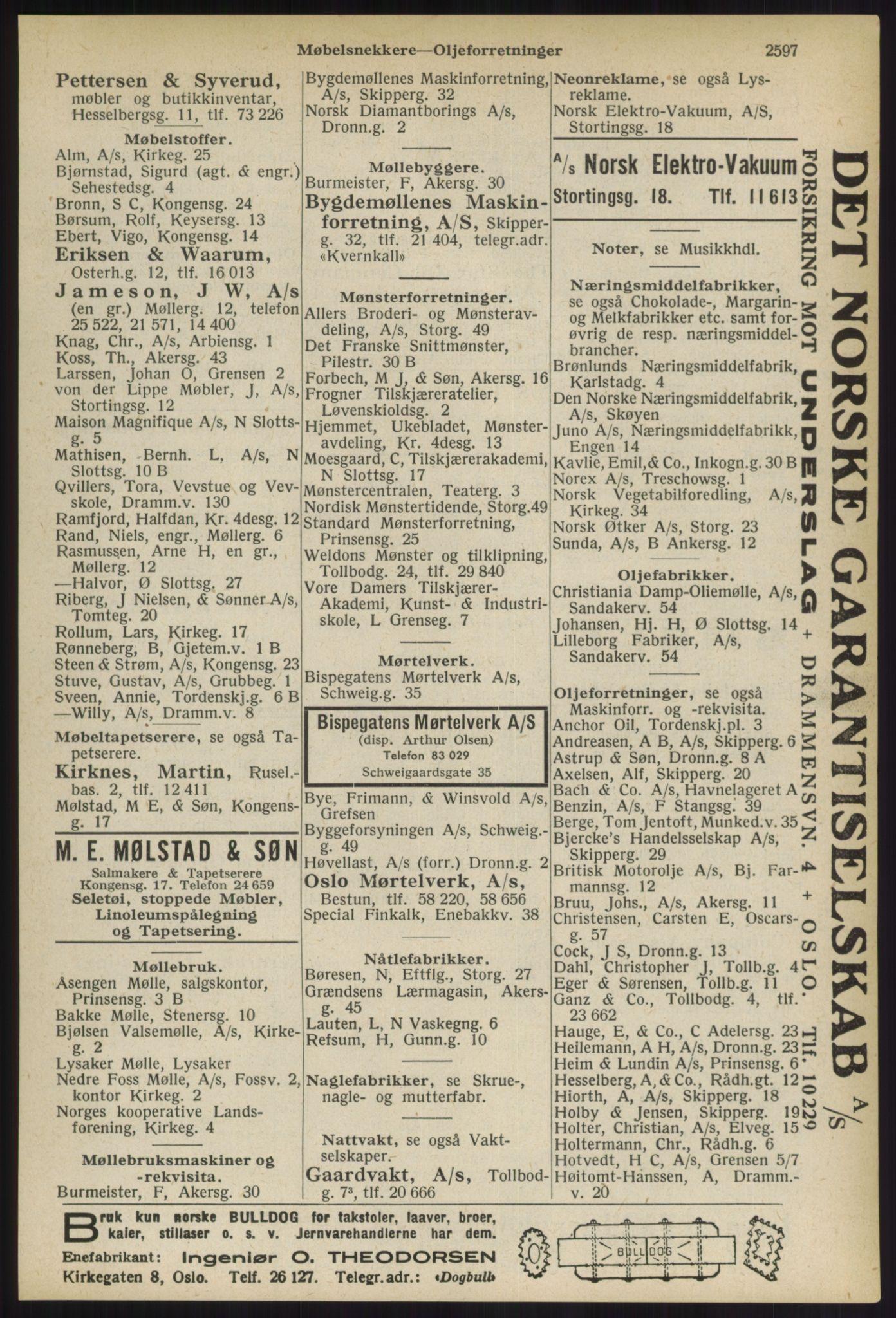 RA, Oslo adressebok (publikasjon)*, 1936, s. 2597