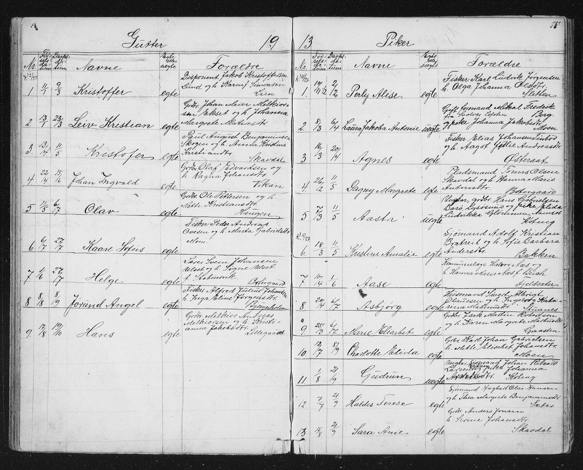 SAT, Ministerialprotokoller, klokkerbøker og fødselsregistre - Sør-Trøndelag, 651/L0647: Klokkerbok nr. 651C01, 1866-1914, s. 55