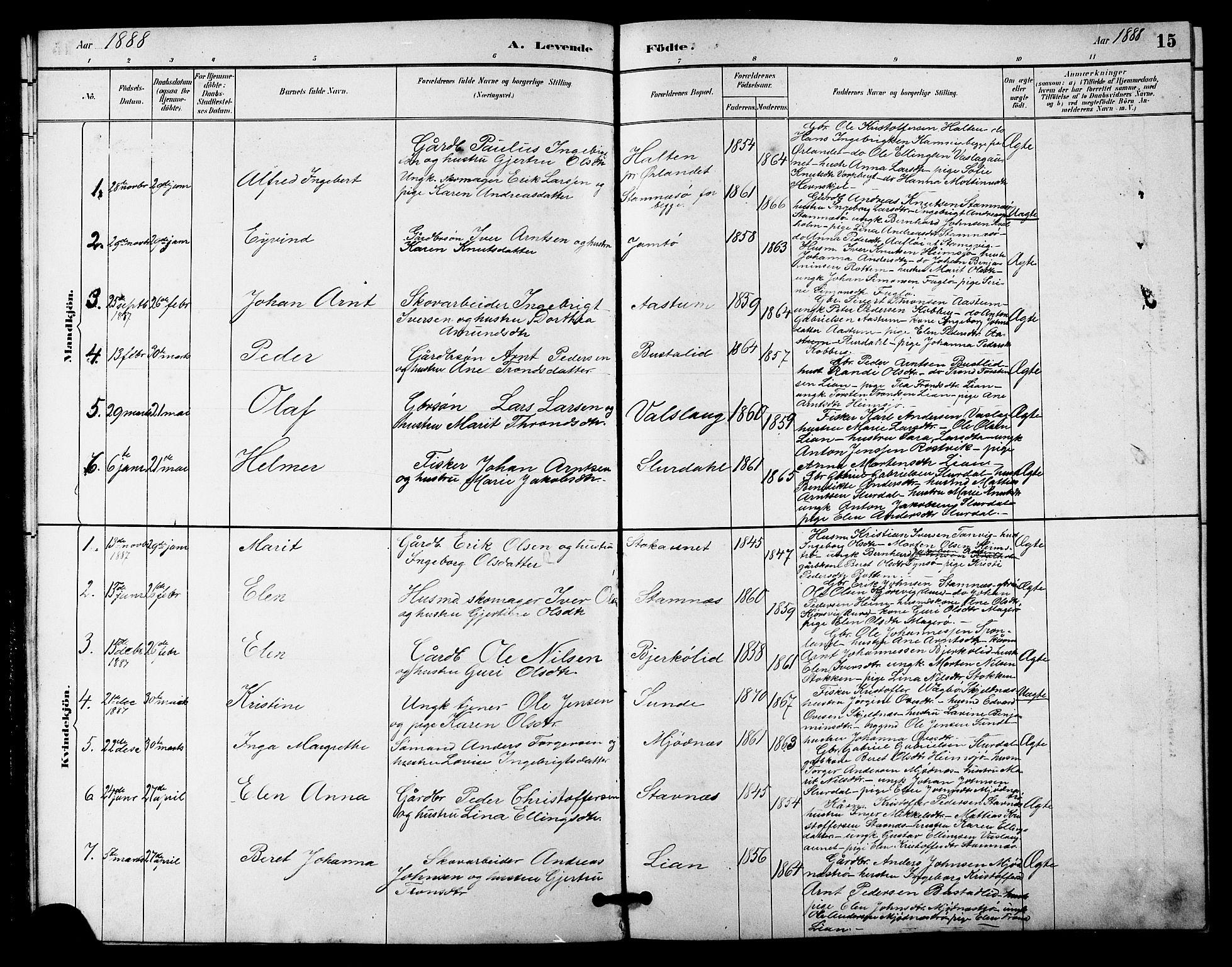 SAT, Ministerialprotokoller, klokkerbøker og fødselsregistre - Sør-Trøndelag, 633/L0519: Klokkerbok nr. 633C01, 1884-1905, s. 15