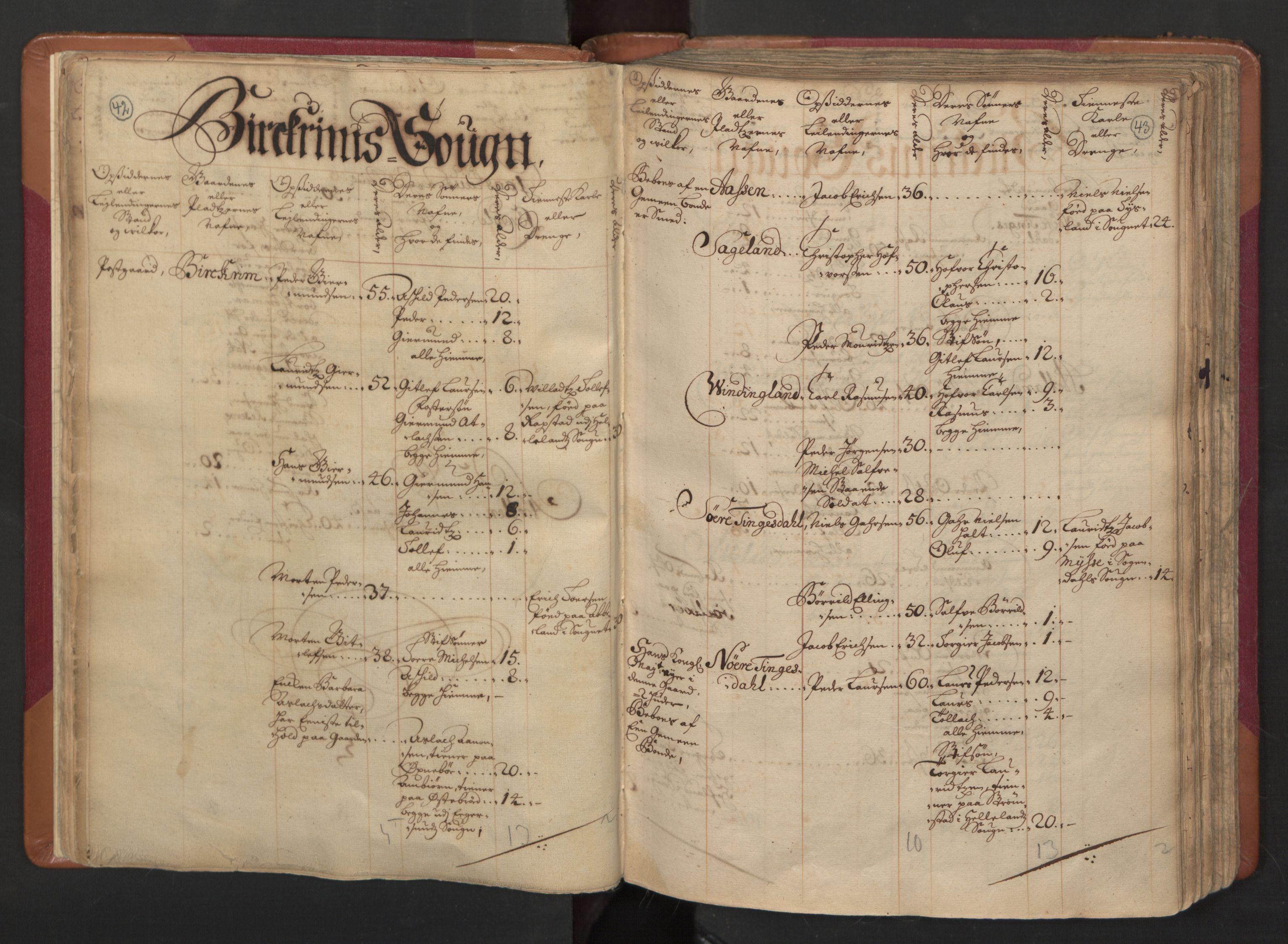 RA, Manntallet 1701, nr. 4: Jæren og Dalane fogderi, 1701, s. 42-43