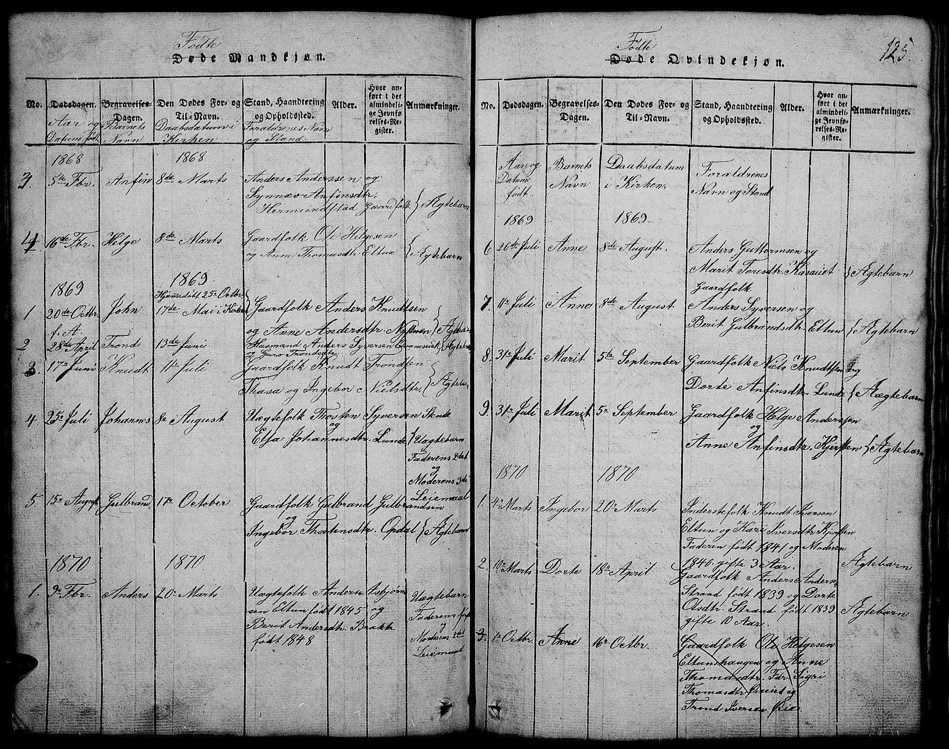 SAH, Vang prestekontor, Valdres, Klokkerbok nr. 2, 1814-1889, s. 125
