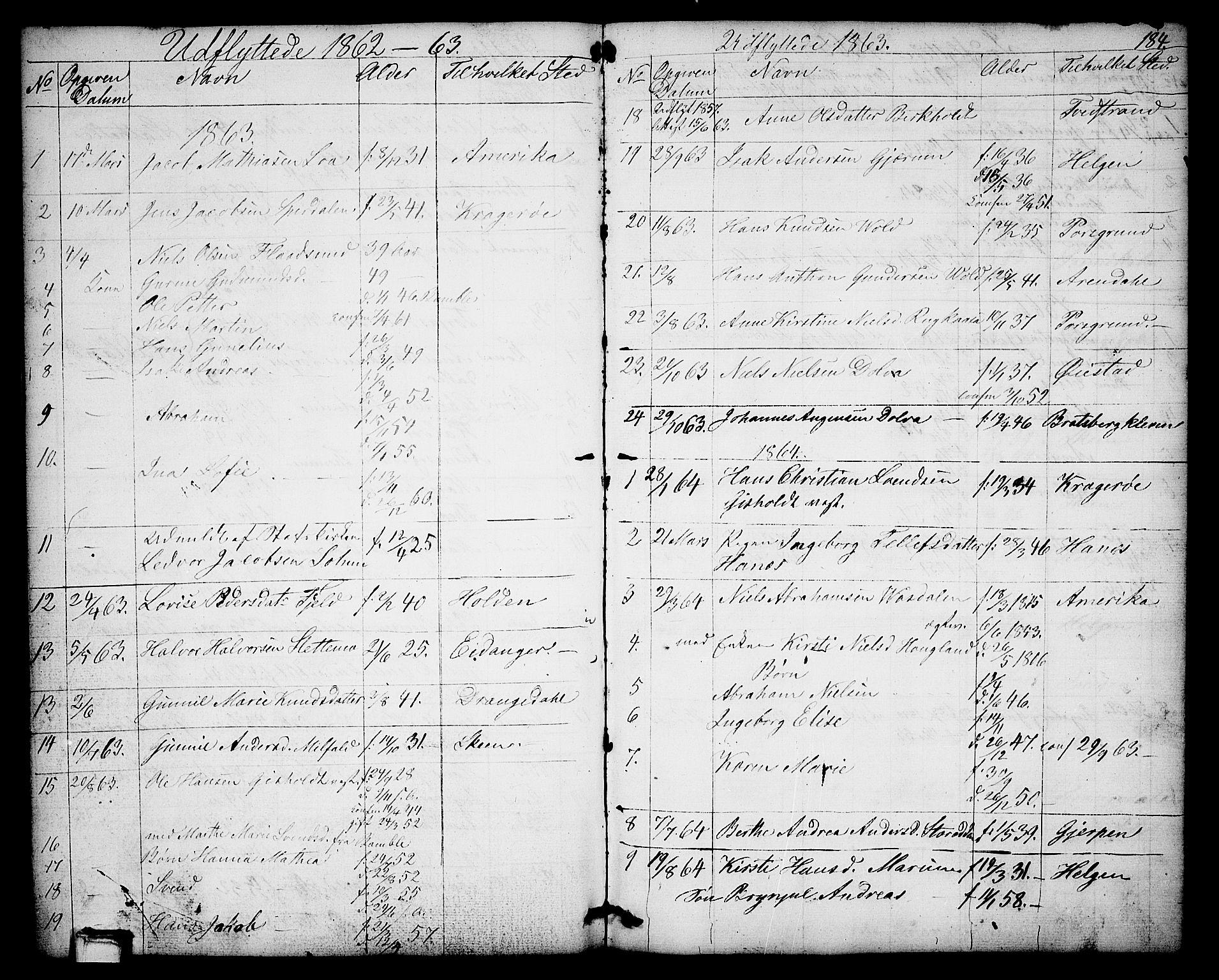 SAKO, Solum kirkebøker, G/Gb/L0002: Klokkerbok nr. II 2, 1859-1879, s. 184