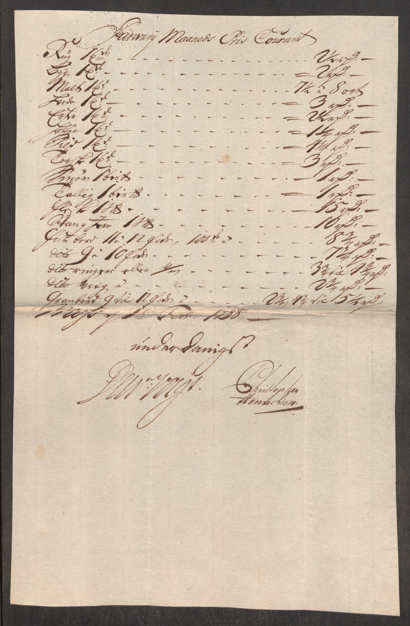 RA, Rentekammeret inntil 1814, Realistisk ordnet avdeling, Oe/L0001: [Ø1]: Priskuranter, 1712-1739, s. 699