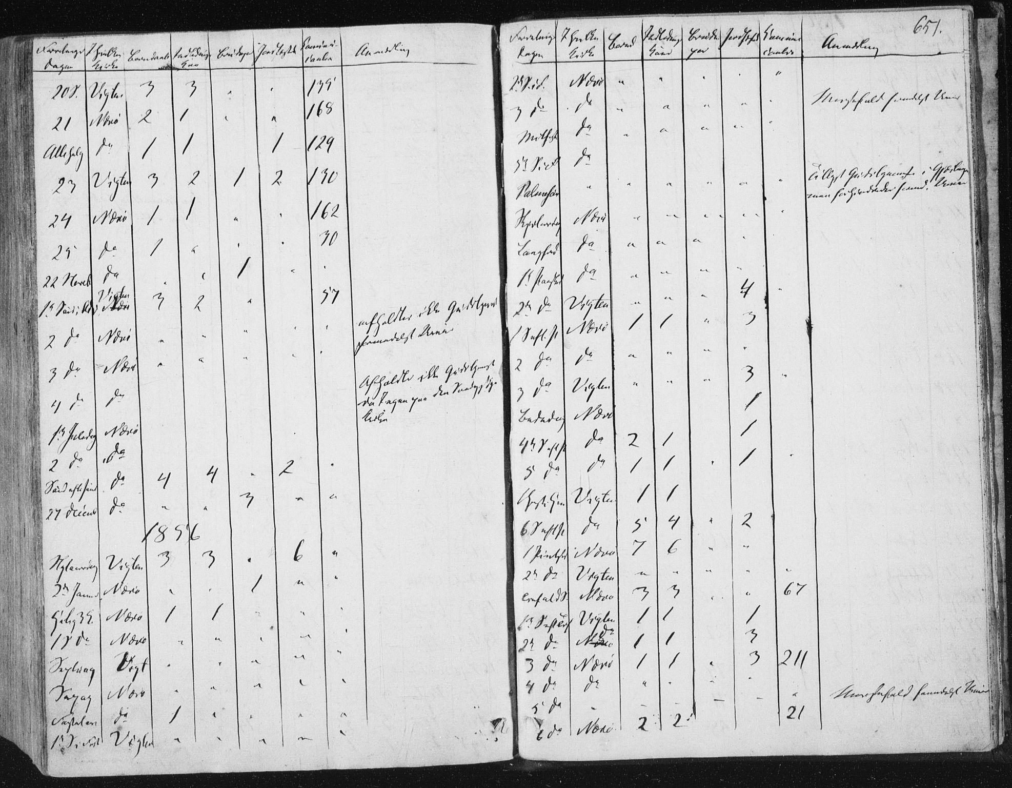 SAT, Ministerialprotokoller, klokkerbøker og fødselsregistre - Nord-Trøndelag, 784/L0669: Ministerialbok nr. 784A04, 1829-1859, s. 651