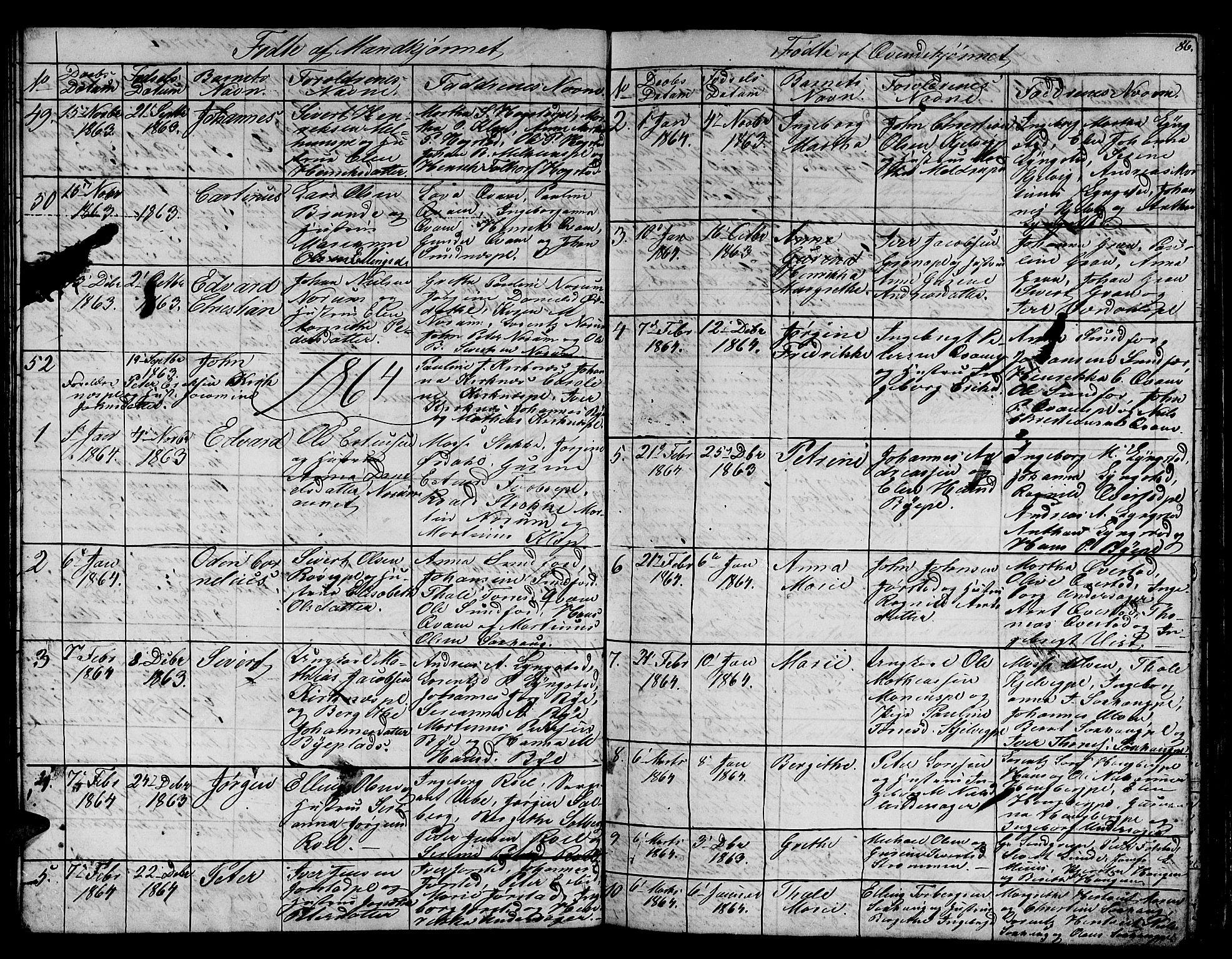 SAT, Ministerialprotokoller, klokkerbøker og fødselsregistre - Nord-Trøndelag, 730/L0299: Klokkerbok nr. 730C02, 1849-1871, s. 86