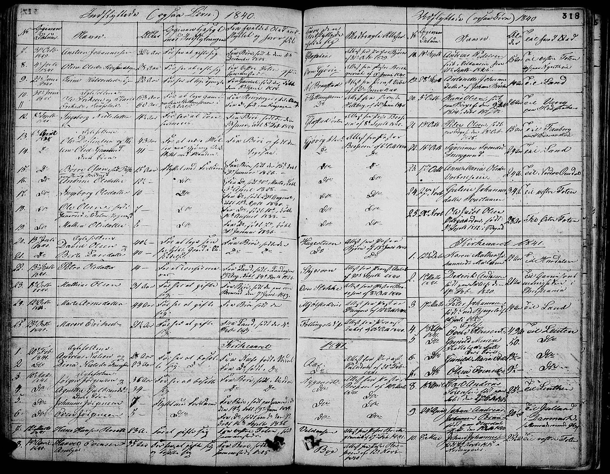 SAH, Vardal prestekontor, H/Ha/Hab/L0004: Klokkerbok nr. 4, 1831-1853, s. 318