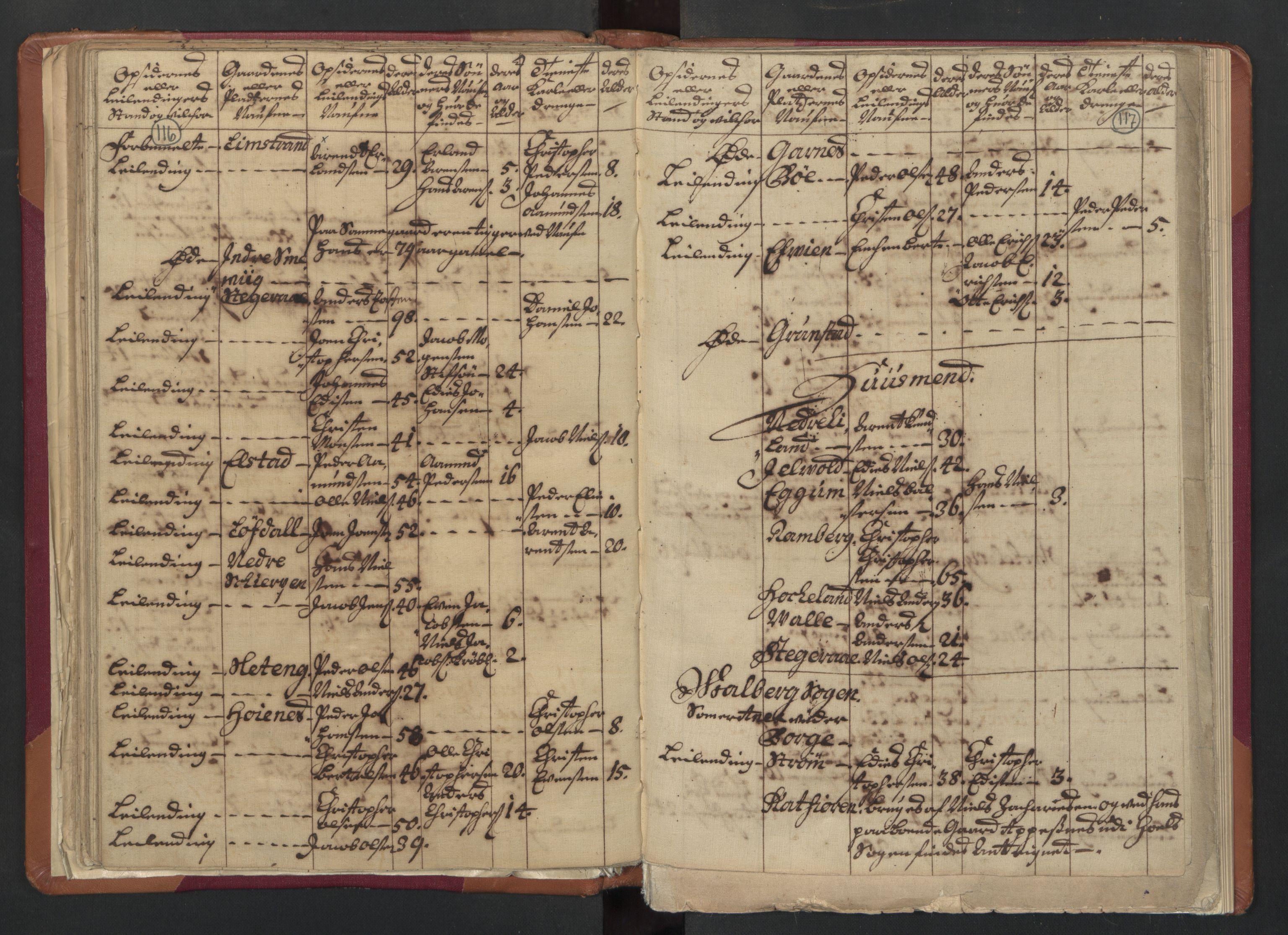 RA, Manntallet 1701, nr. 18: Vesterålen, Andenes og Lofoten fogderi, 1701, s. 116-117