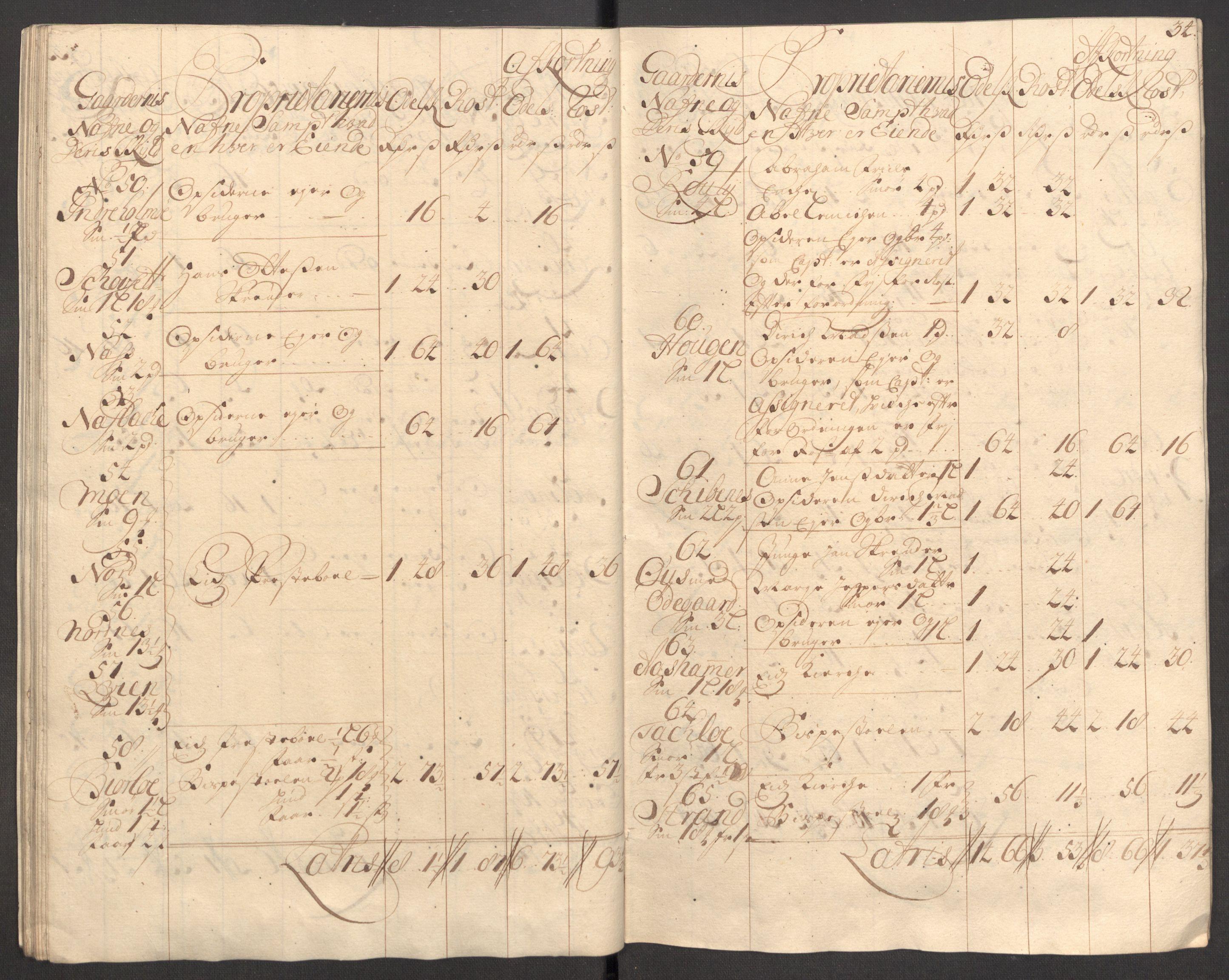 RA, Rentekammeret inntil 1814, Reviderte regnskaper, Fogderegnskap, R53/L3432: Fogderegnskap Sunn- og Nordfjord, 1709, s. 121