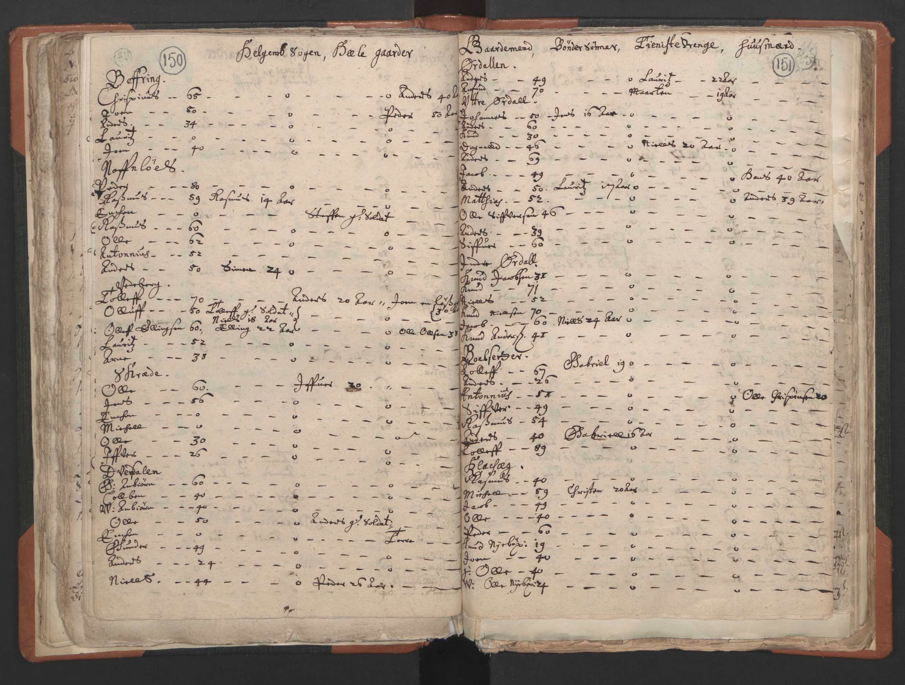 RA, Sogneprestenes manntall 1664-1666, nr. 24: Sunnfjord prosti, 1664-1666, s. 150-151